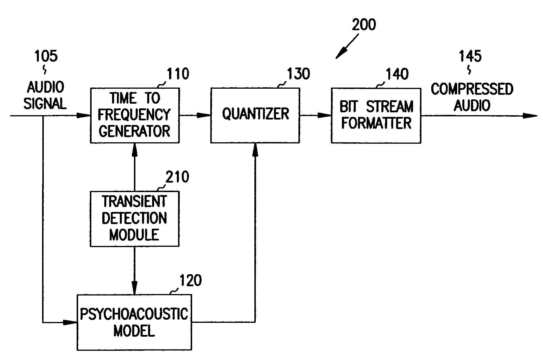 Patent Us20040196913 Computationally Efficient Audio Coder Function Generator Circuit And Full Description Drawing