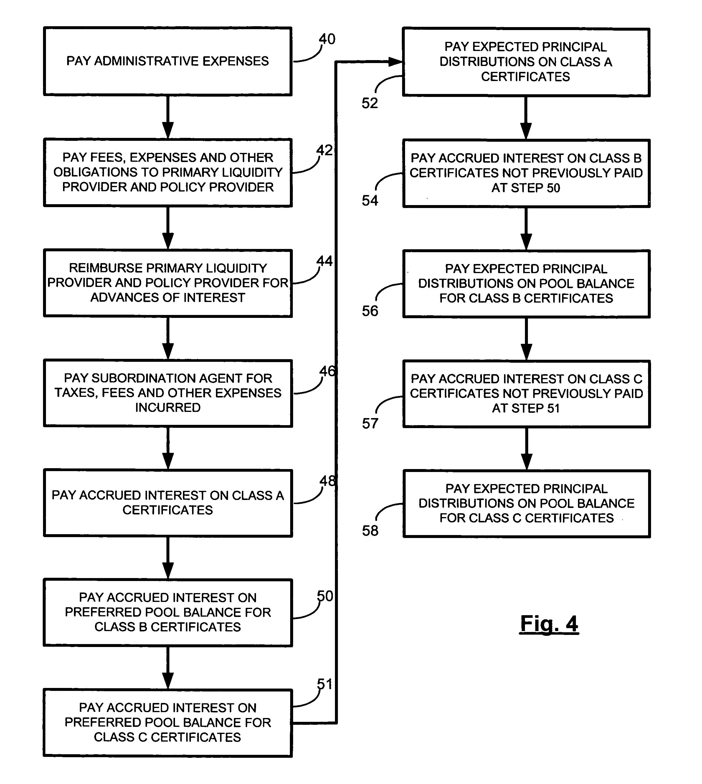Patent Us20040205021 Enhanced Equipment Trust Certificate