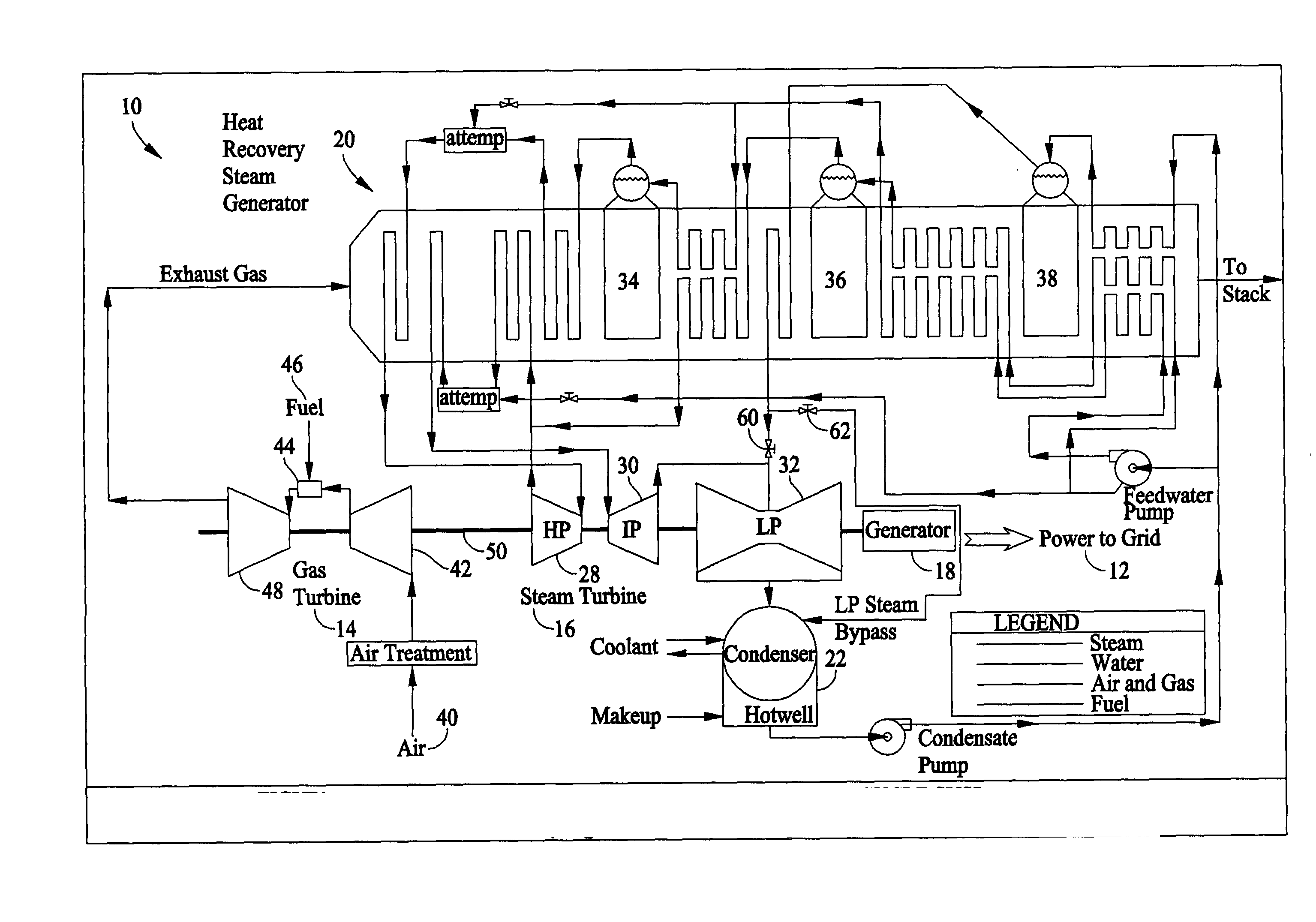 Patent US Methods of measuring steam turbine