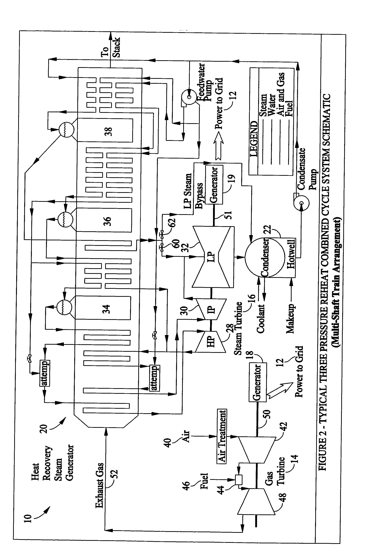 Patente US Methods of measuring steam turbine