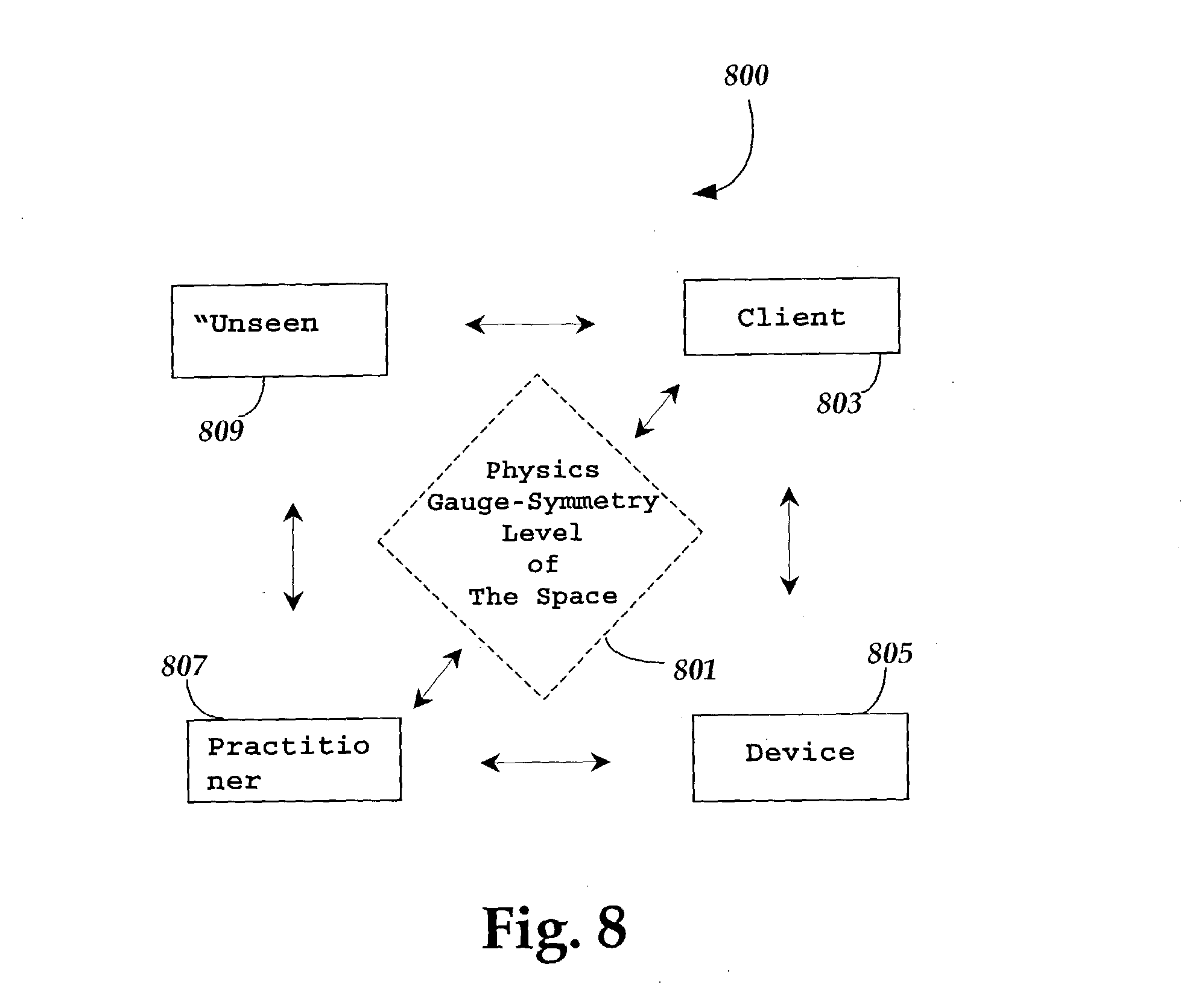 Patent US20040249600 - Apparatus and methods of measuring ...