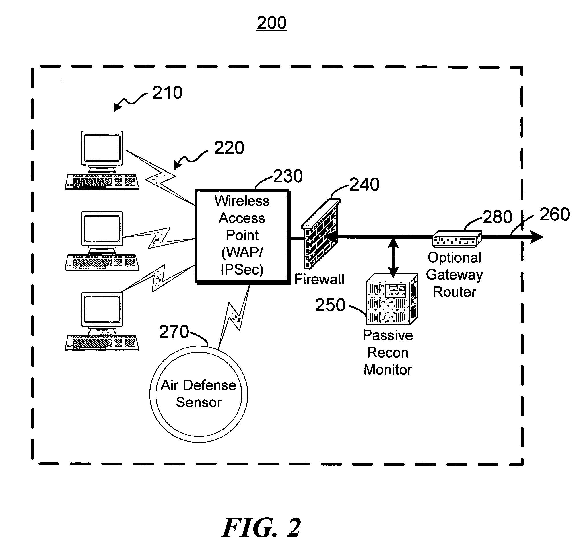 patent us20040255167
