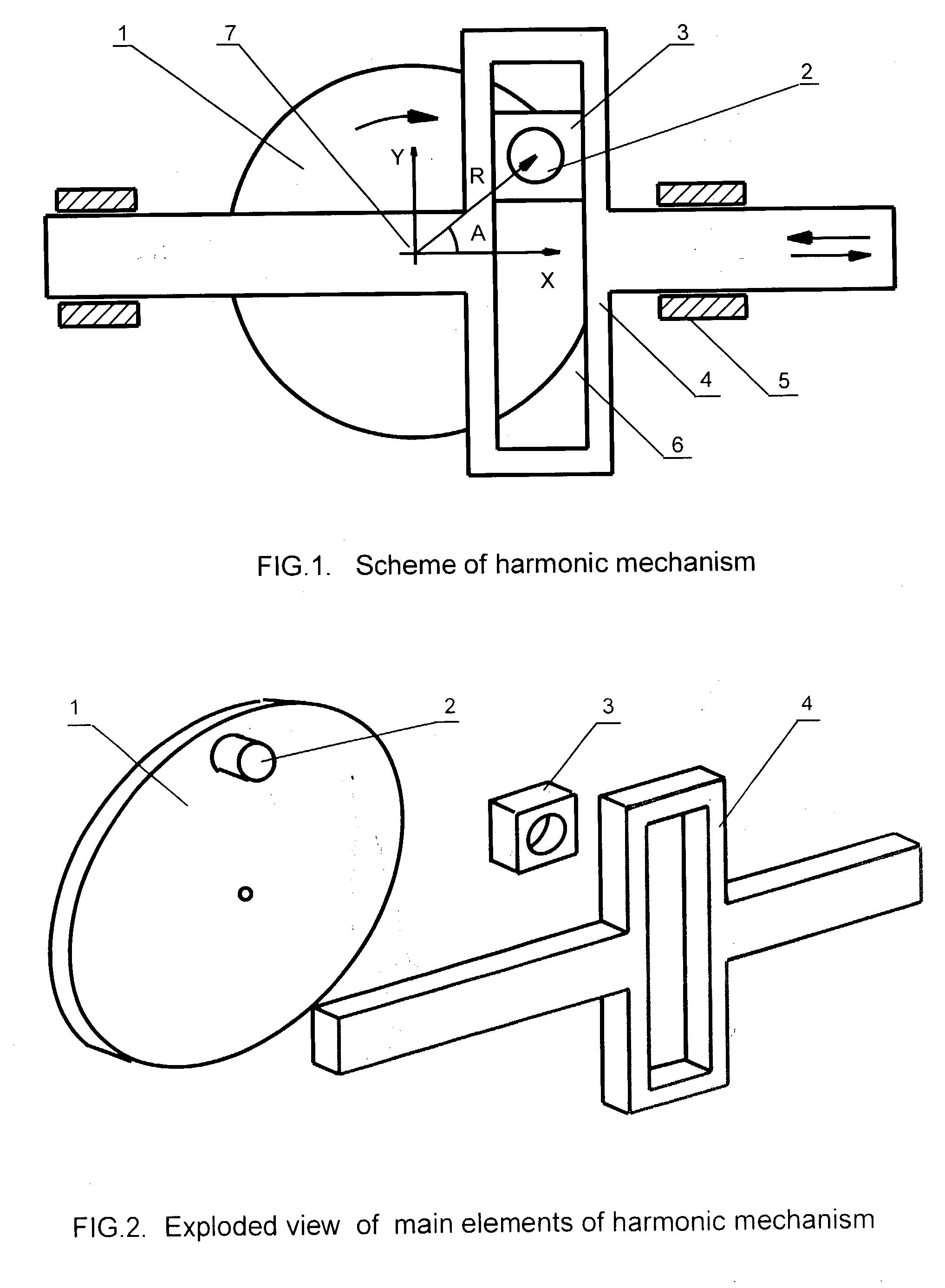internal combustion engine piston kinematic diagram