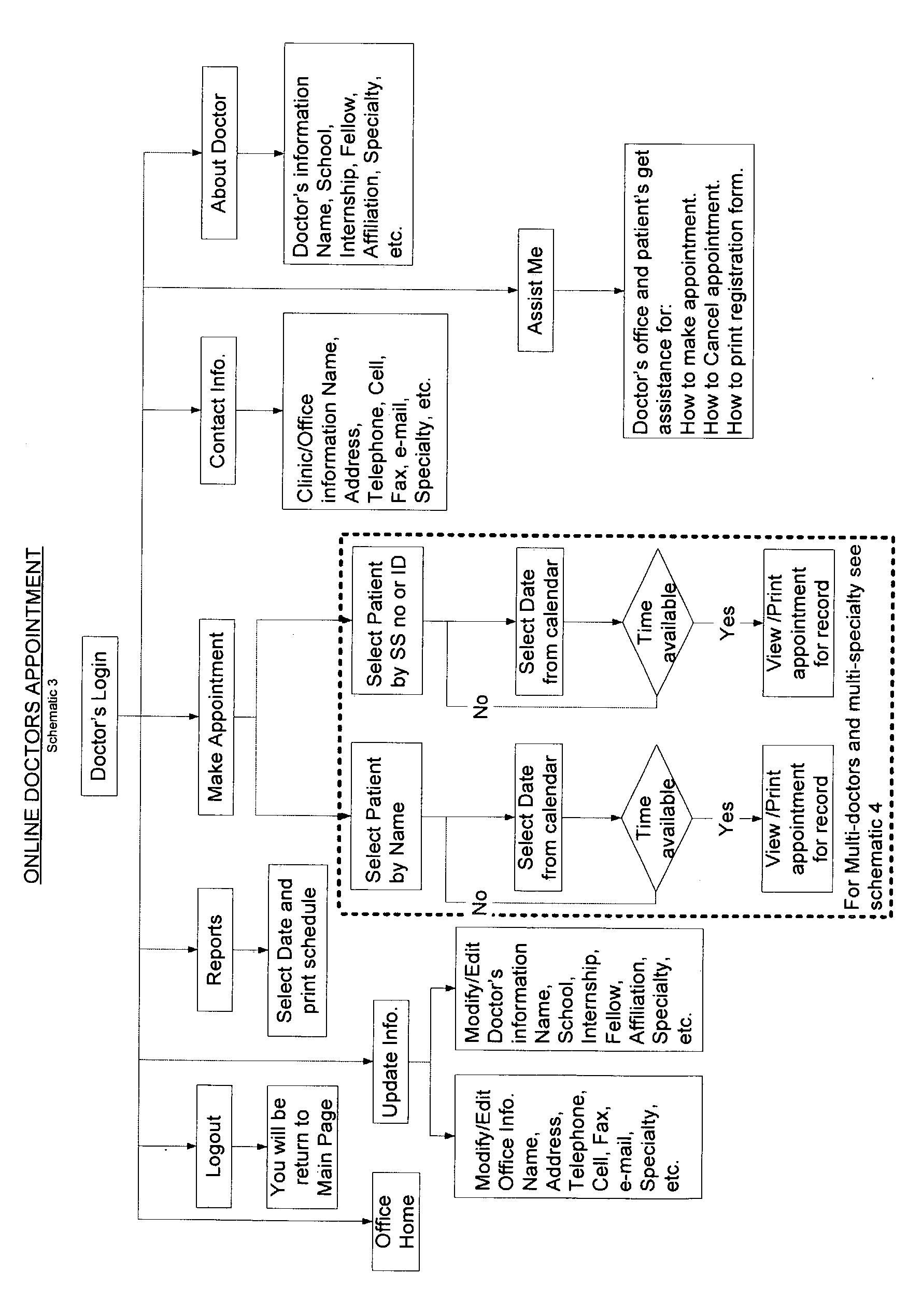 Patent US20040268210 - Online doctors appointment - Google Patents