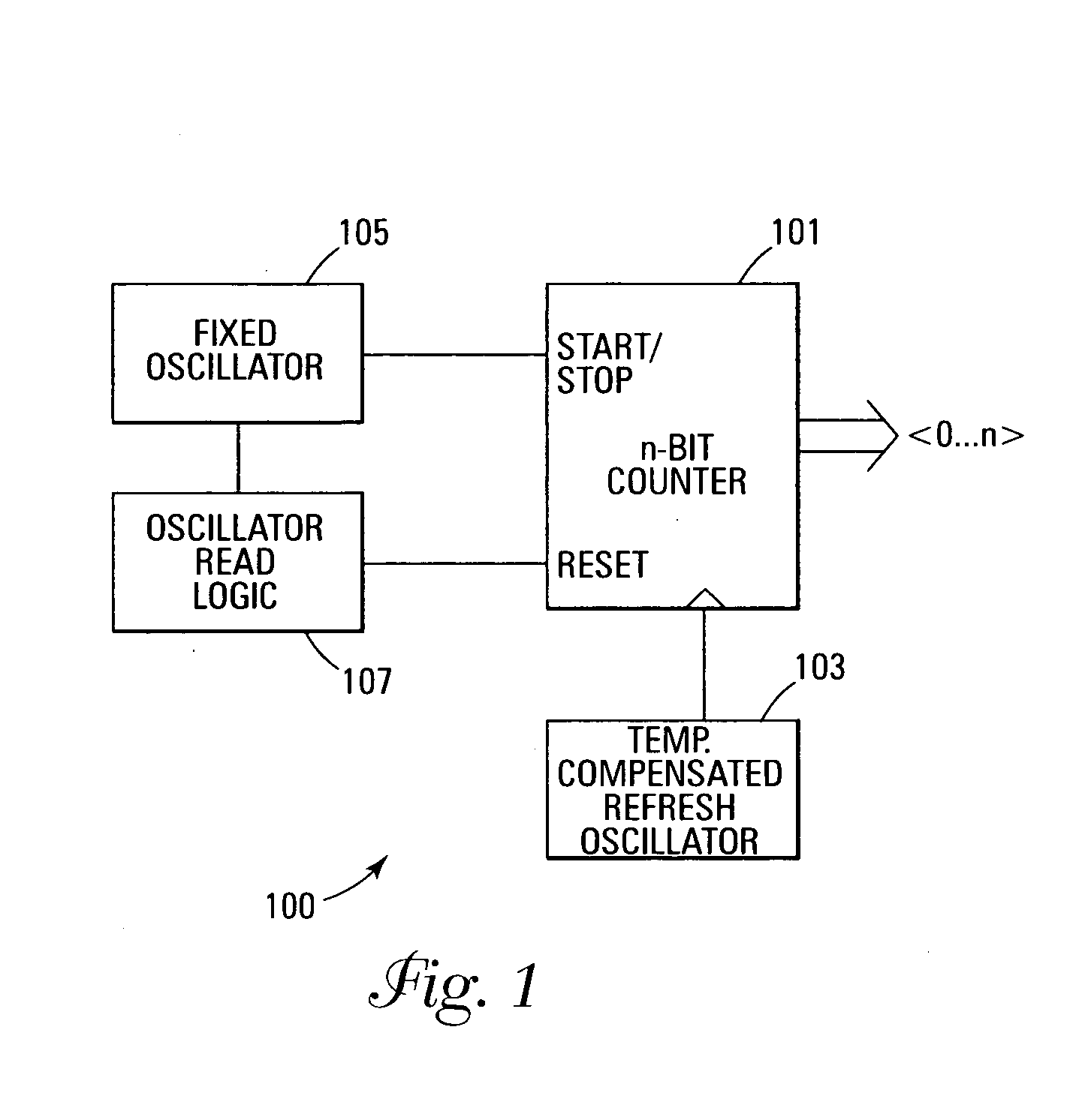 Brevet Us20050001596 Temperature Sensing Device In An How To Read A Logic Diagram Patent Drawing