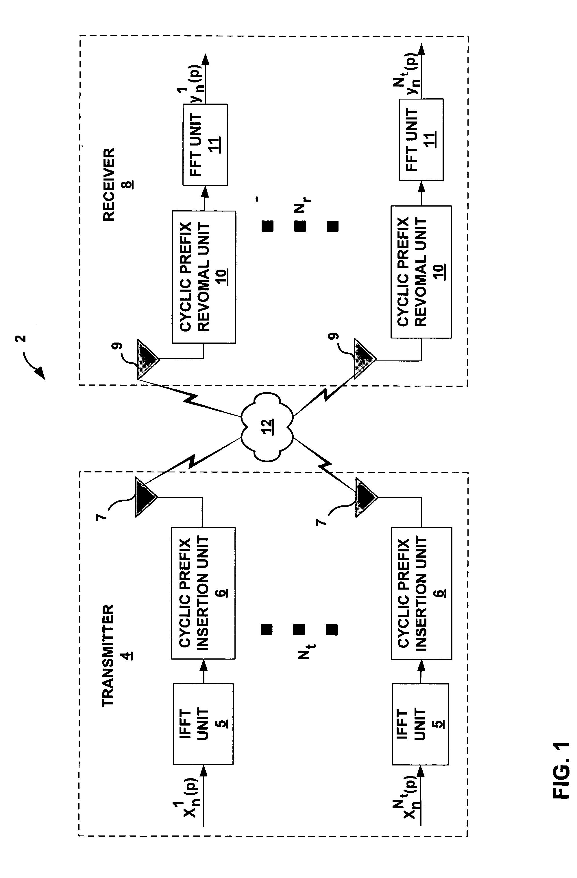 space time block coding for wireless communications Space-time block codes (stbcs) are known as well-suited techniques that provide an effective diversity method to mitigate the fading in wireless channels in these codes, transmitted signals are repeated in different time slots by using two or more transmit antennas.