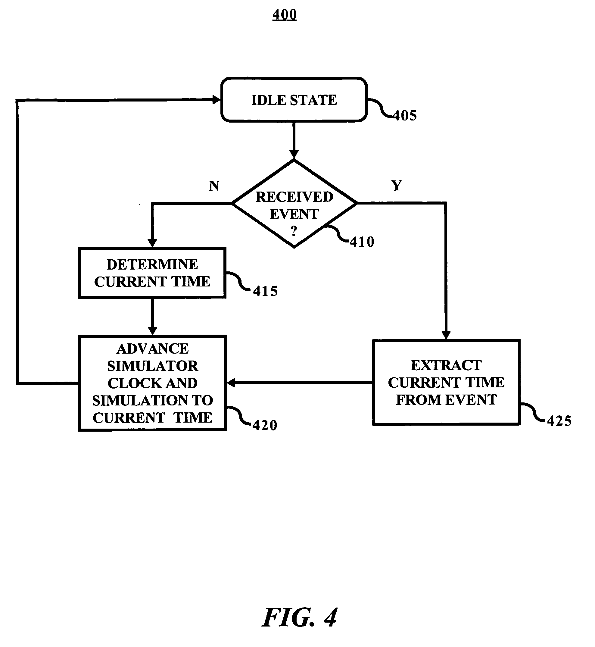 system and method for real time simulation