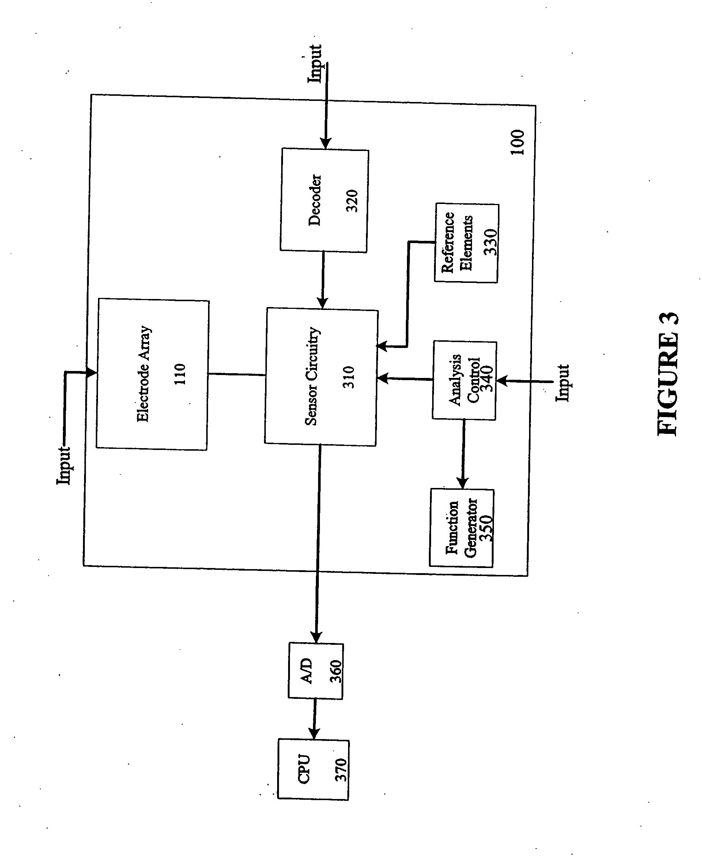 patent us20050006234