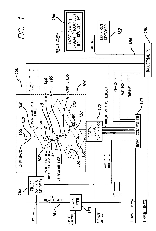 براءة الاختراع us20050023256 3 d adaptive laser powder fusion patent drawing
