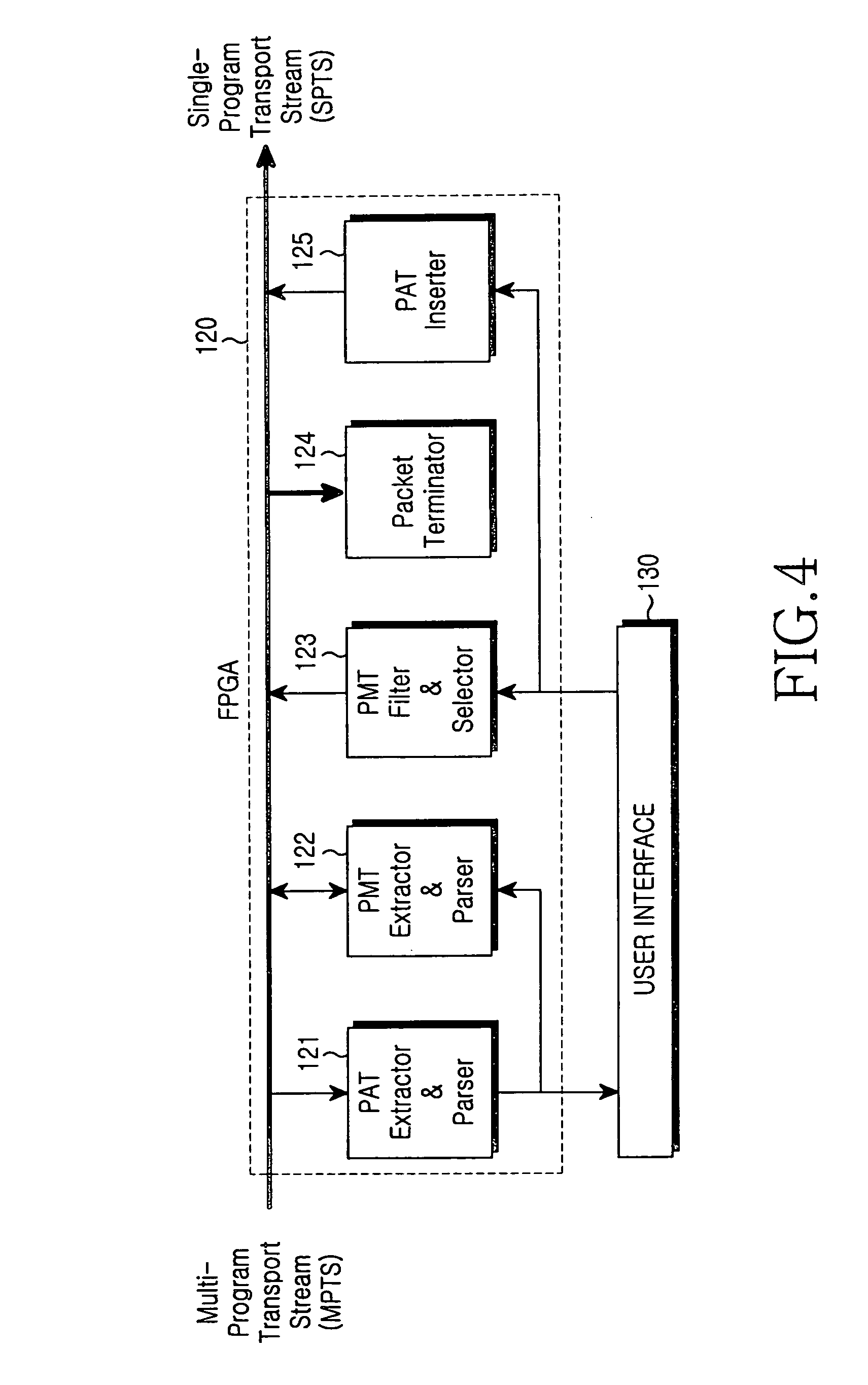 Patent Us20050027786 Mpts Spts Separation Device Google Patents Figure 1 Block Diagram Of The Mpeg Multiplexer Drawing