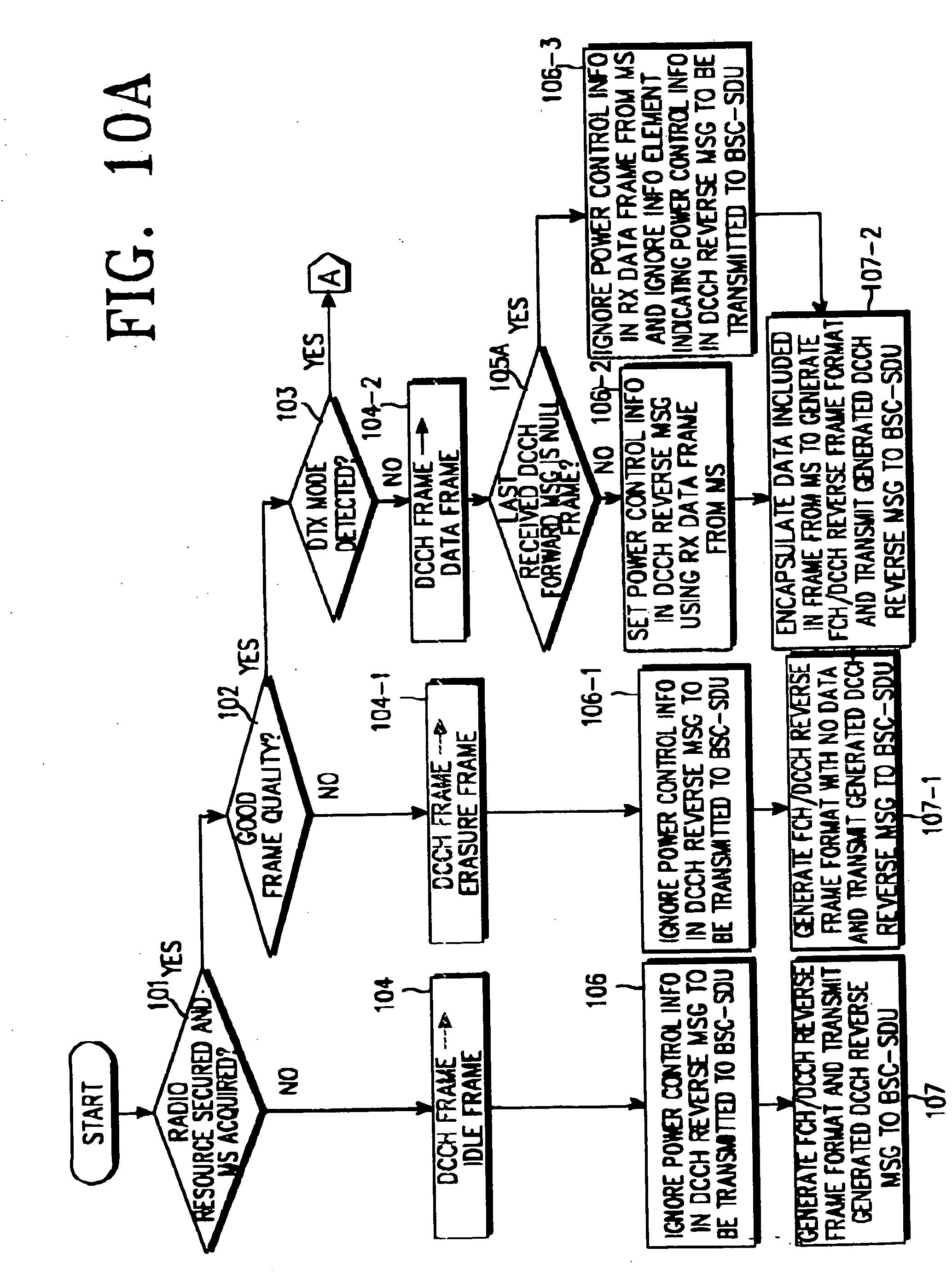 电路 电路图 电子 工程图 平面图 原理图 2068_2784 竖版 竖屏