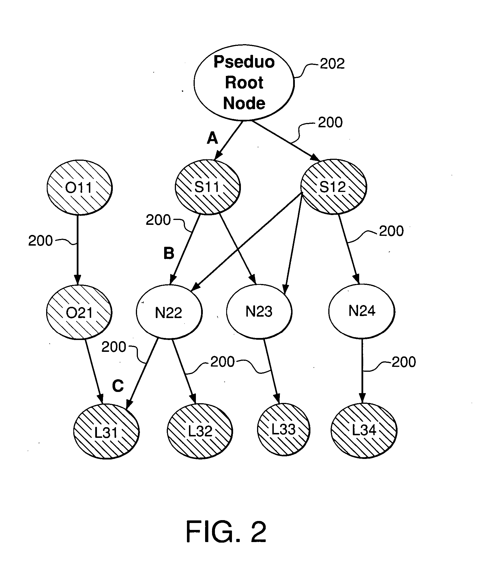 Patent Us20050033732 Search Engine Having Navigation Path And L33 Diagram Drawing