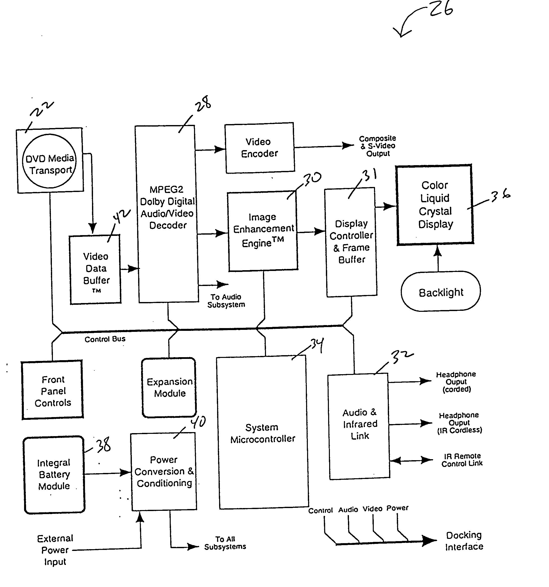 dvd player block diagram the wiring diagram dvd player block diagram vidim wiring diagram block diagram