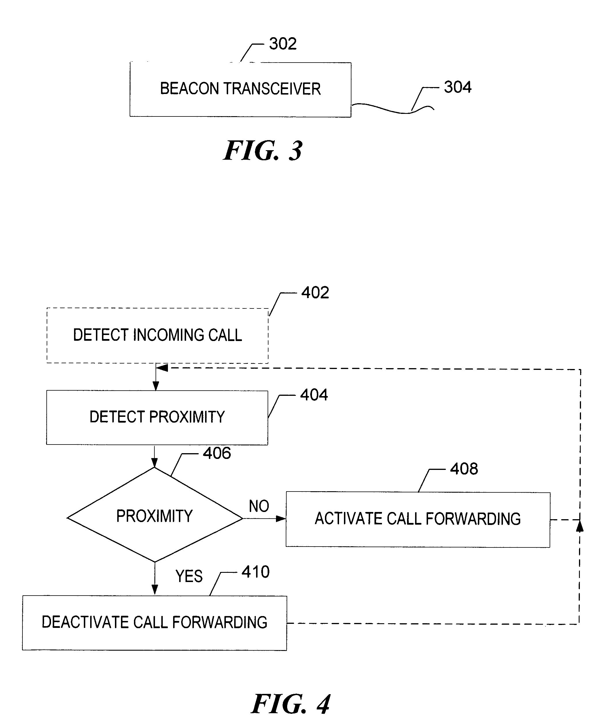 Deactivate conditional call forwarding vodafone