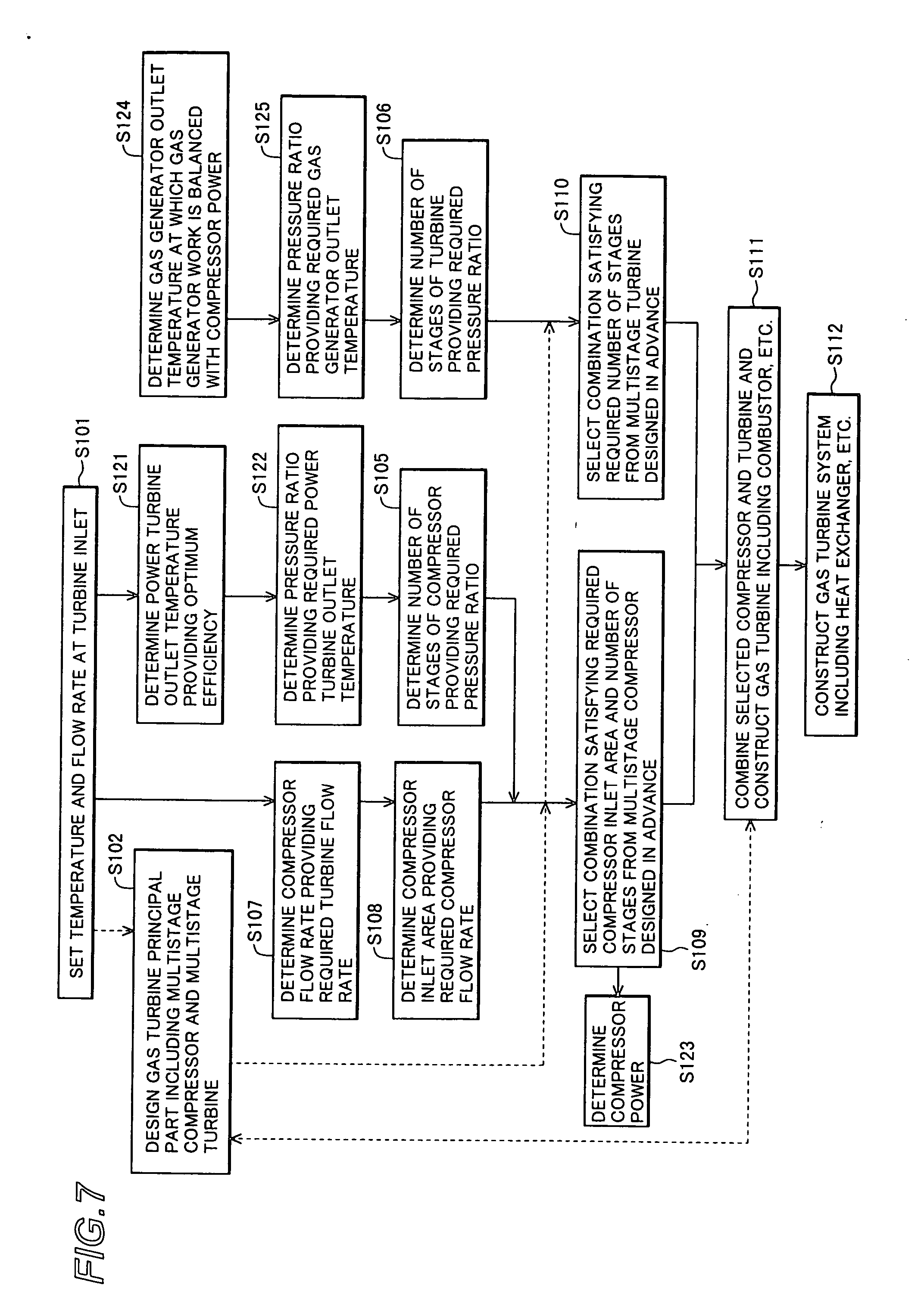 Patent US Production process of gas turbine Google