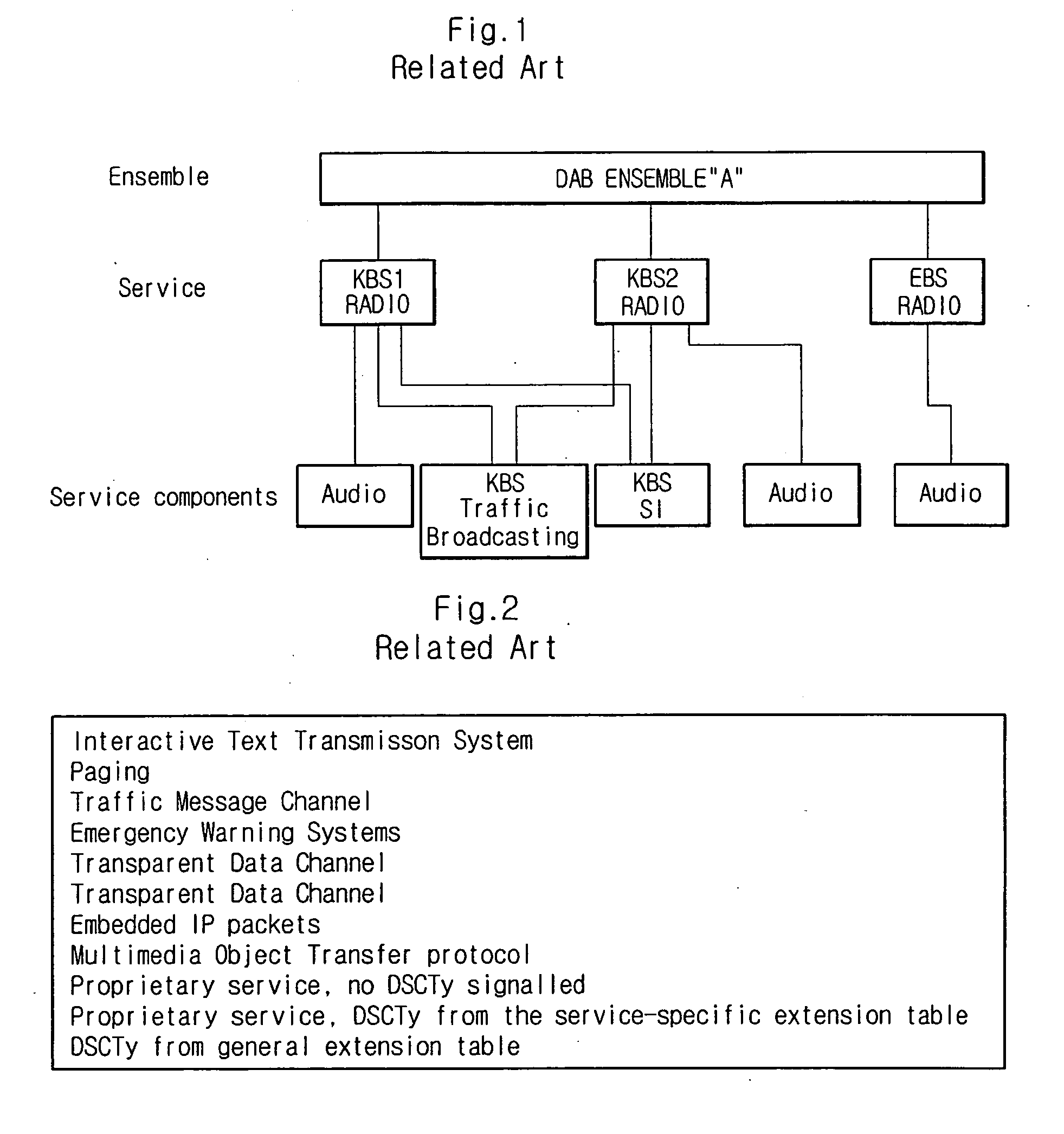 components of a service Gives a concise explanation of service-oriented architecture, what it is, and how it affects similarly to objects and components, a service is a fundamental.