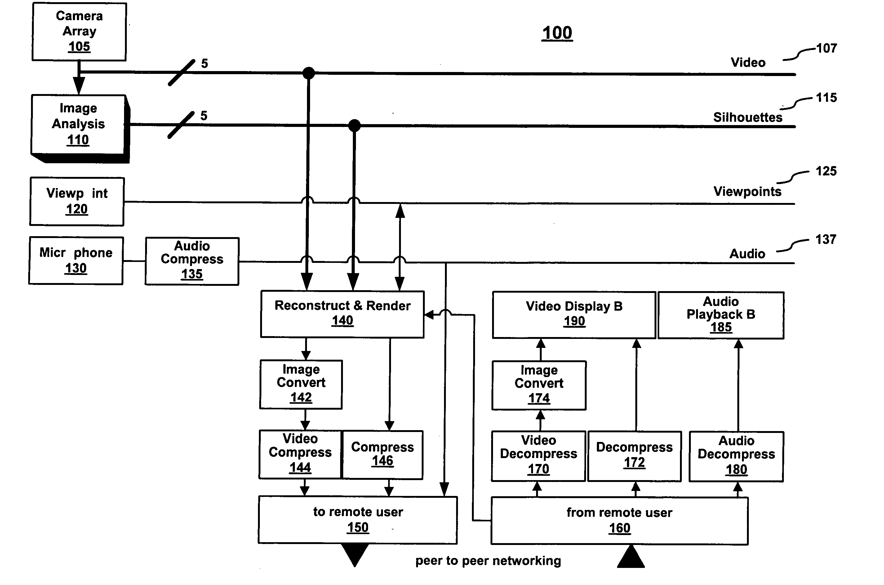 Patent US20050085296 - Method and system for real-time rendering ...