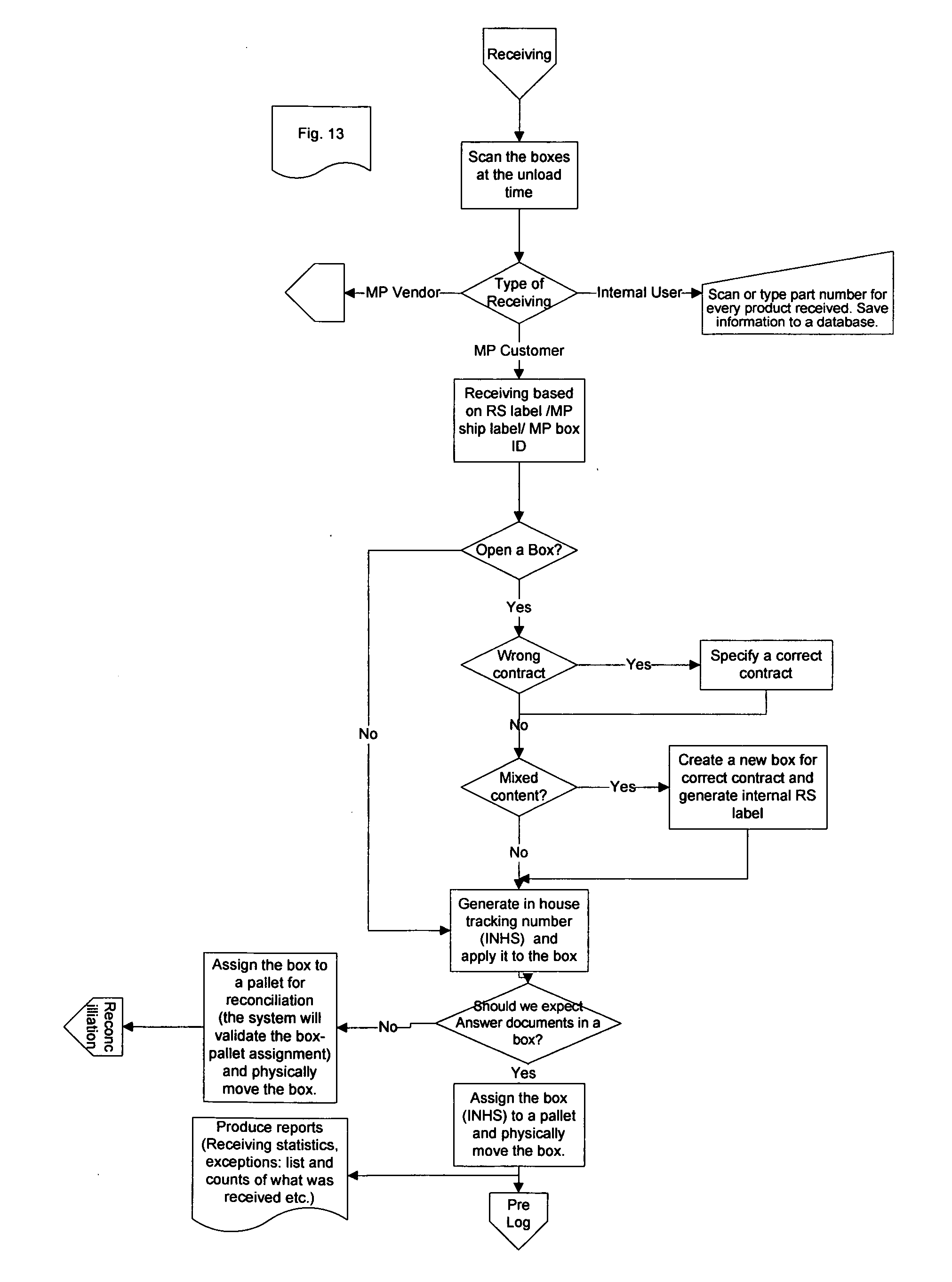 US20050086257A1 20050421 D00014 patent us20050086257 item tracking, database management, and on any ecommer template with ms sql database