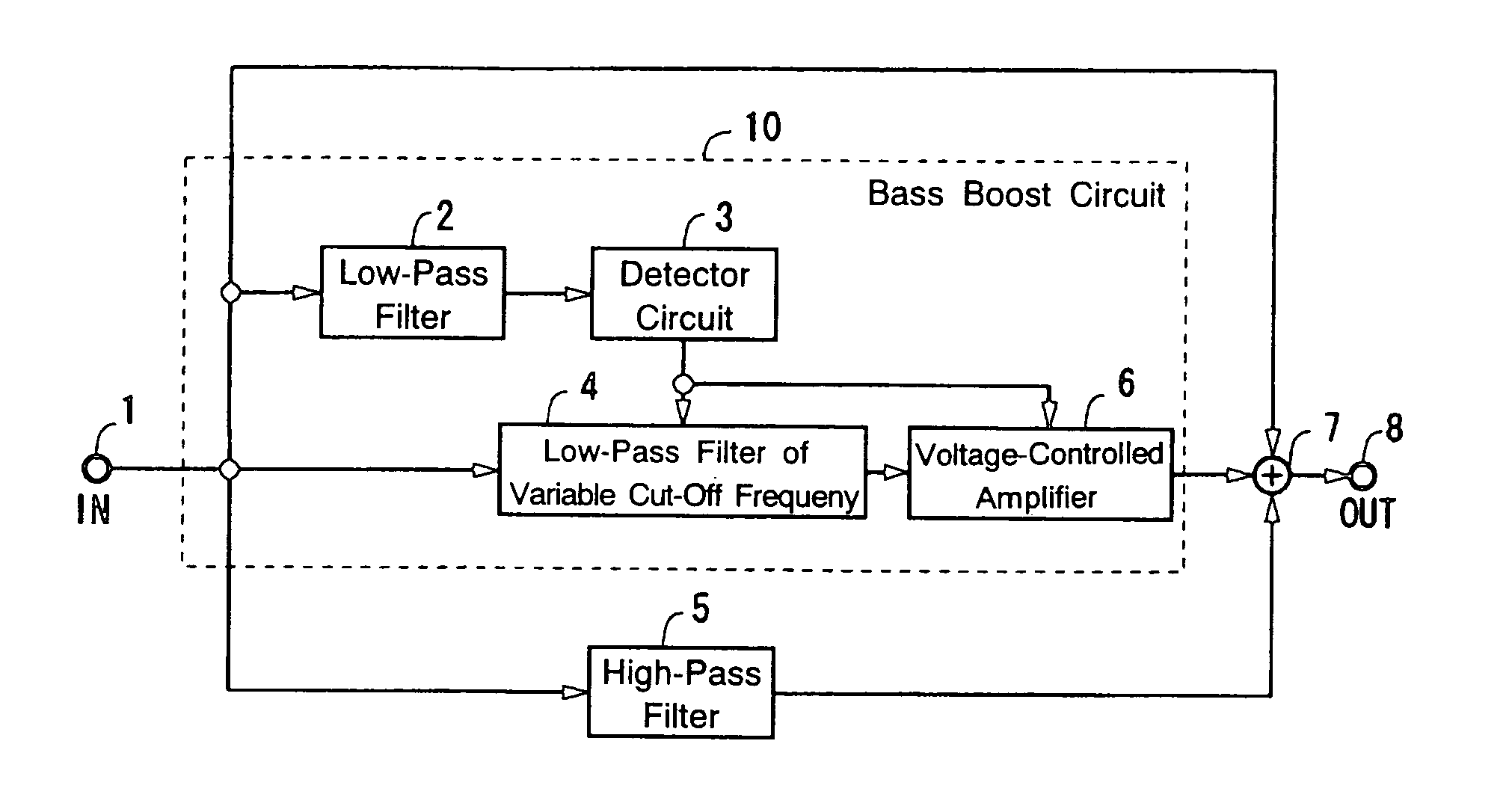 Patent Us20050094828 Bass Boost Circuit Google Patents Pass Filter Diagram For High Drawing