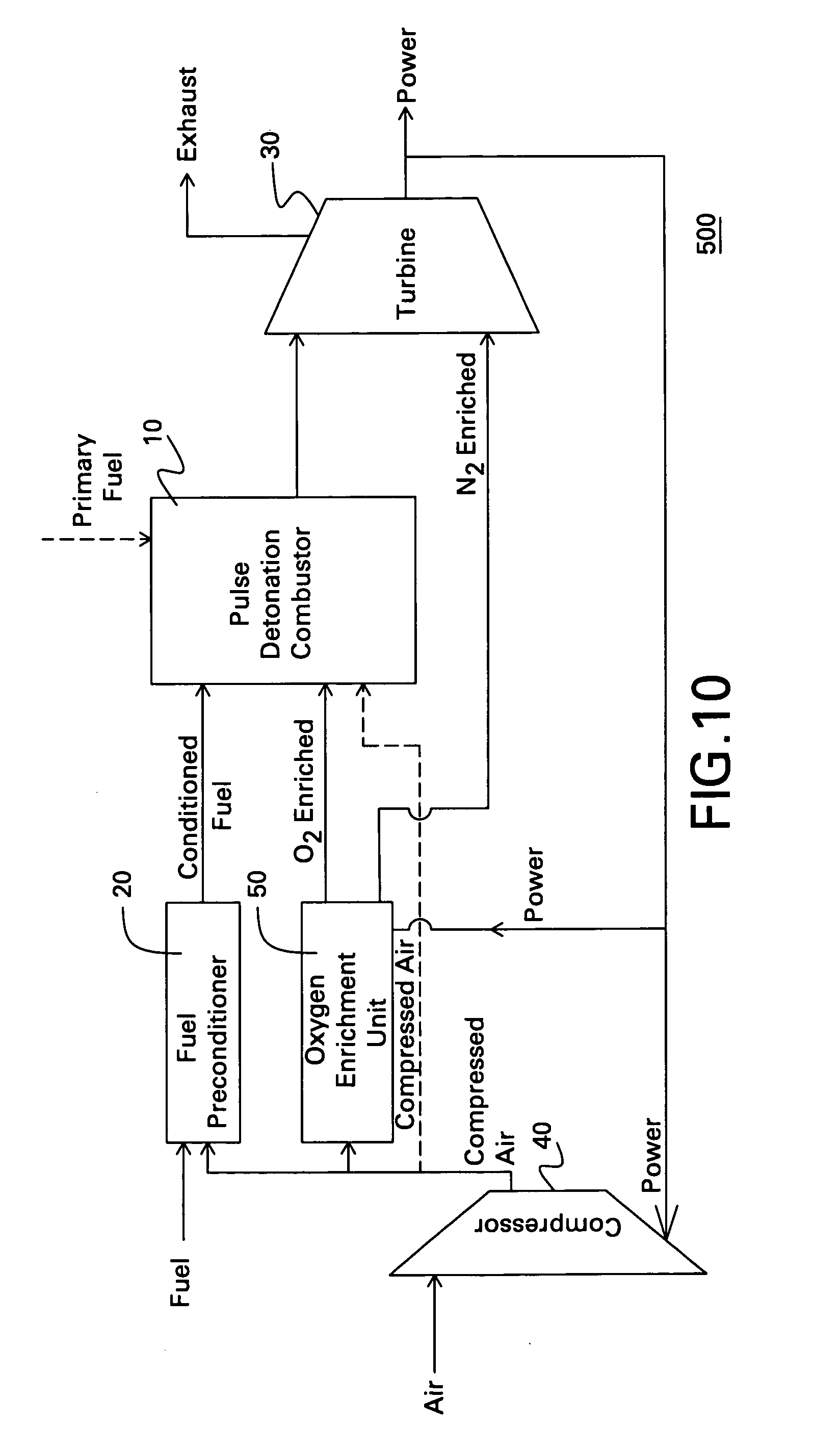 Patent US Pulse detonation power system and plant