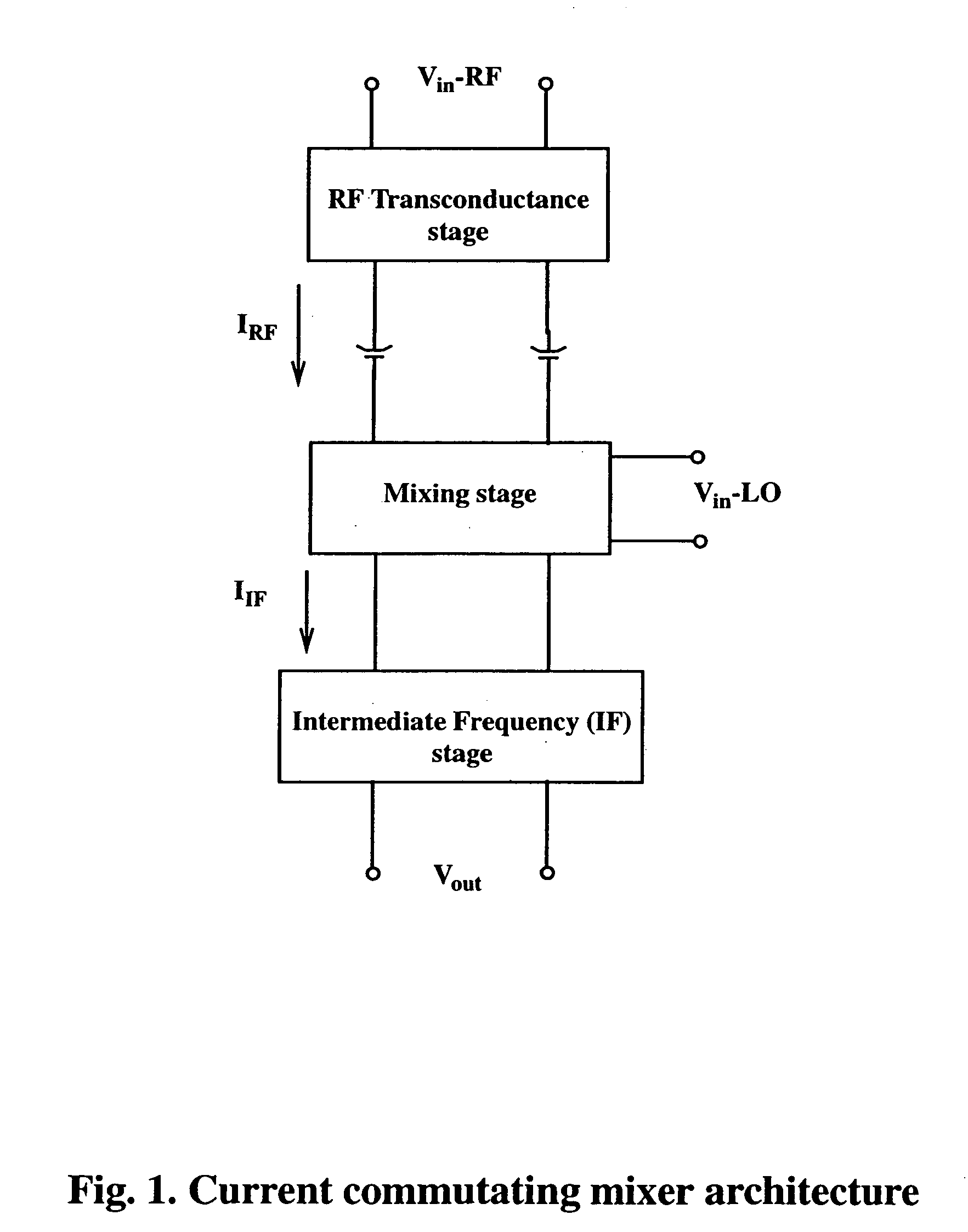Brevet Us20050124311 Low Voltage Power High Linearity Active Distortion Rf To If Mixers Patent Drawing