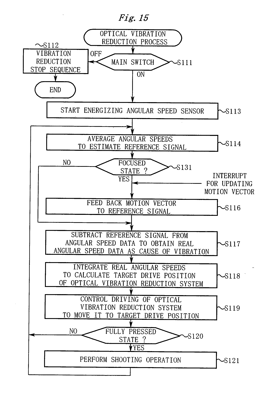 Patent US20050128309 - Shooting lens having vibration reducing ...