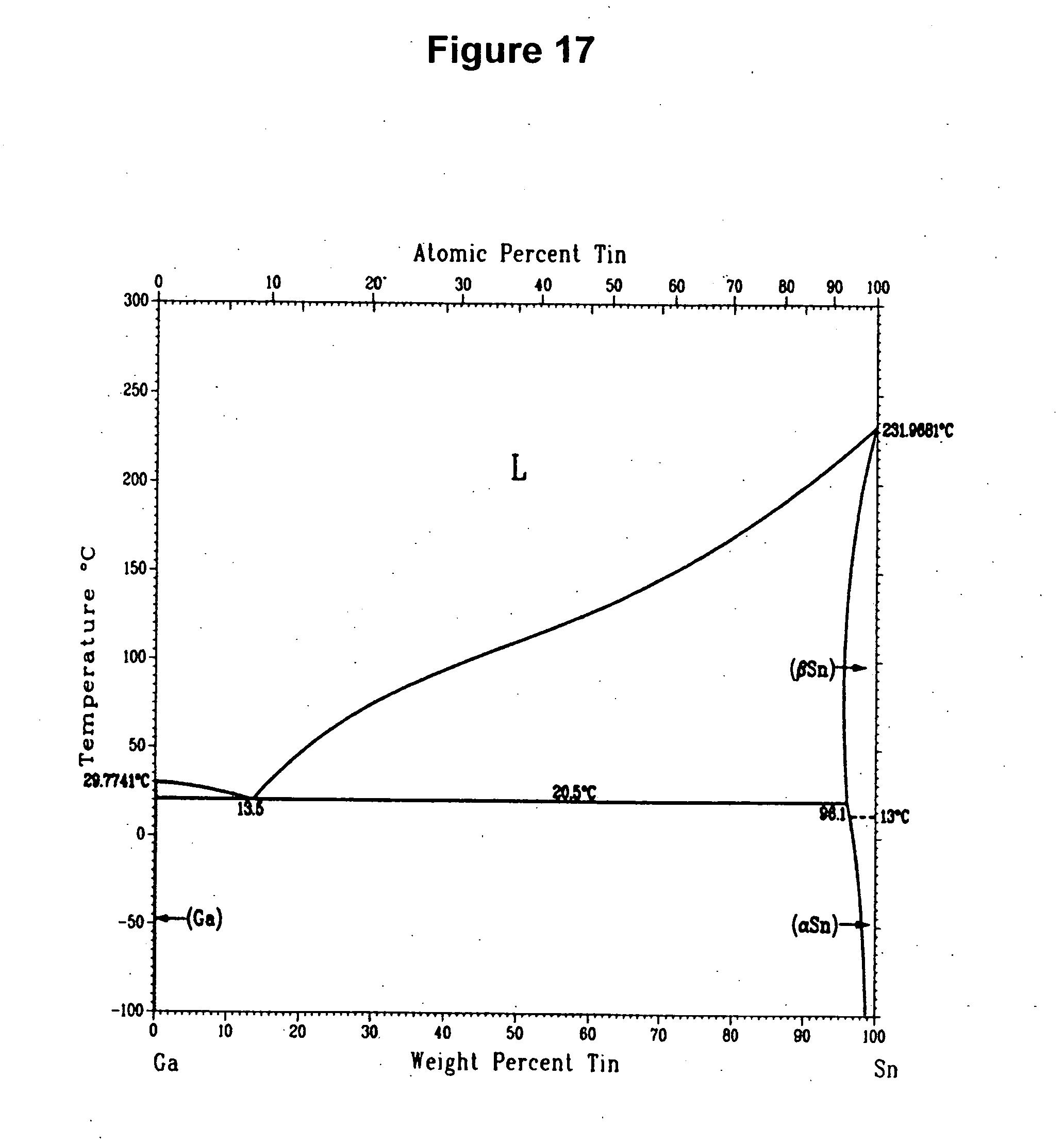 Wayne county public library palladium titanium phase diagram palladium titanium phase diagram pooptronica Images