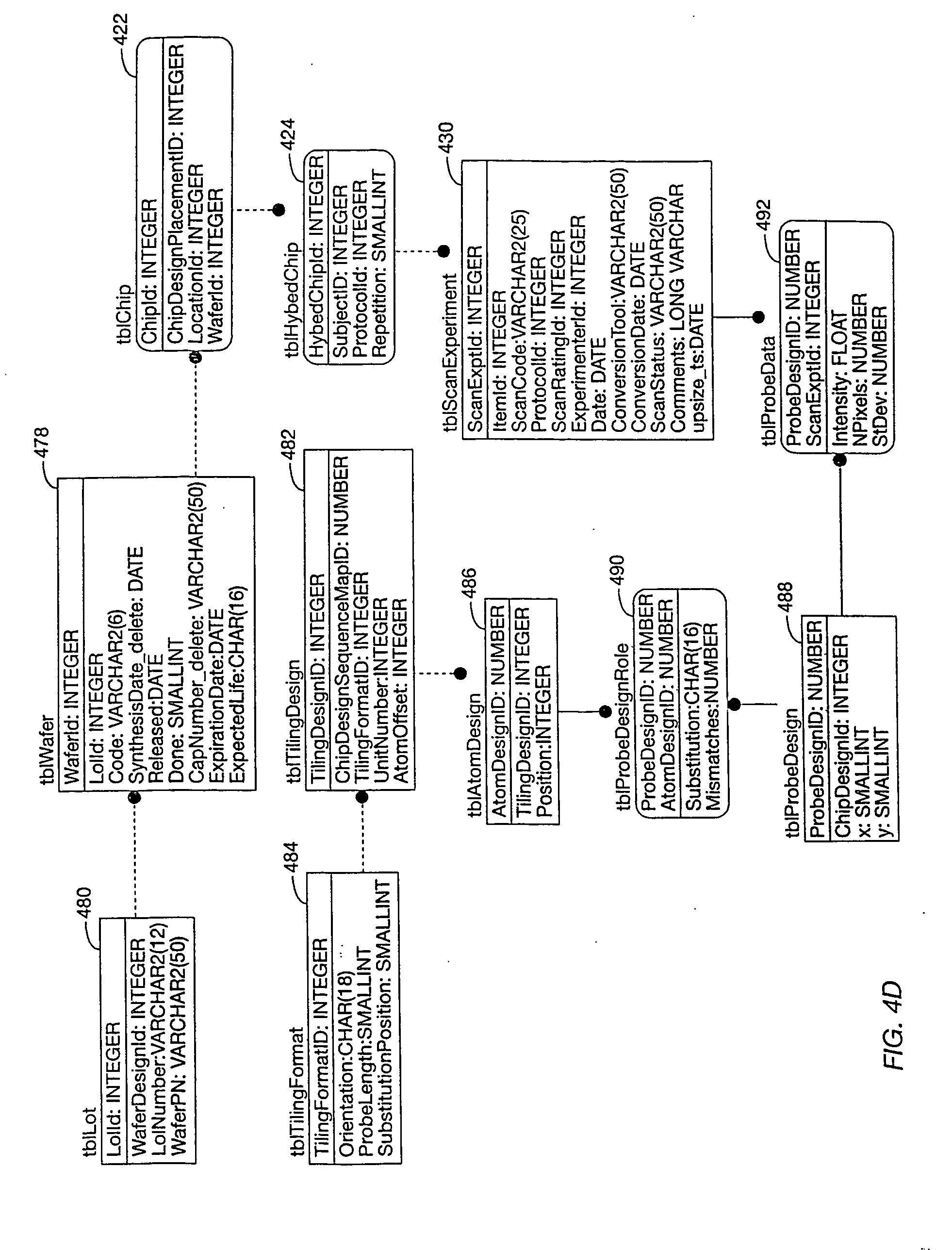 patent us20050164270   methods and system for providing a