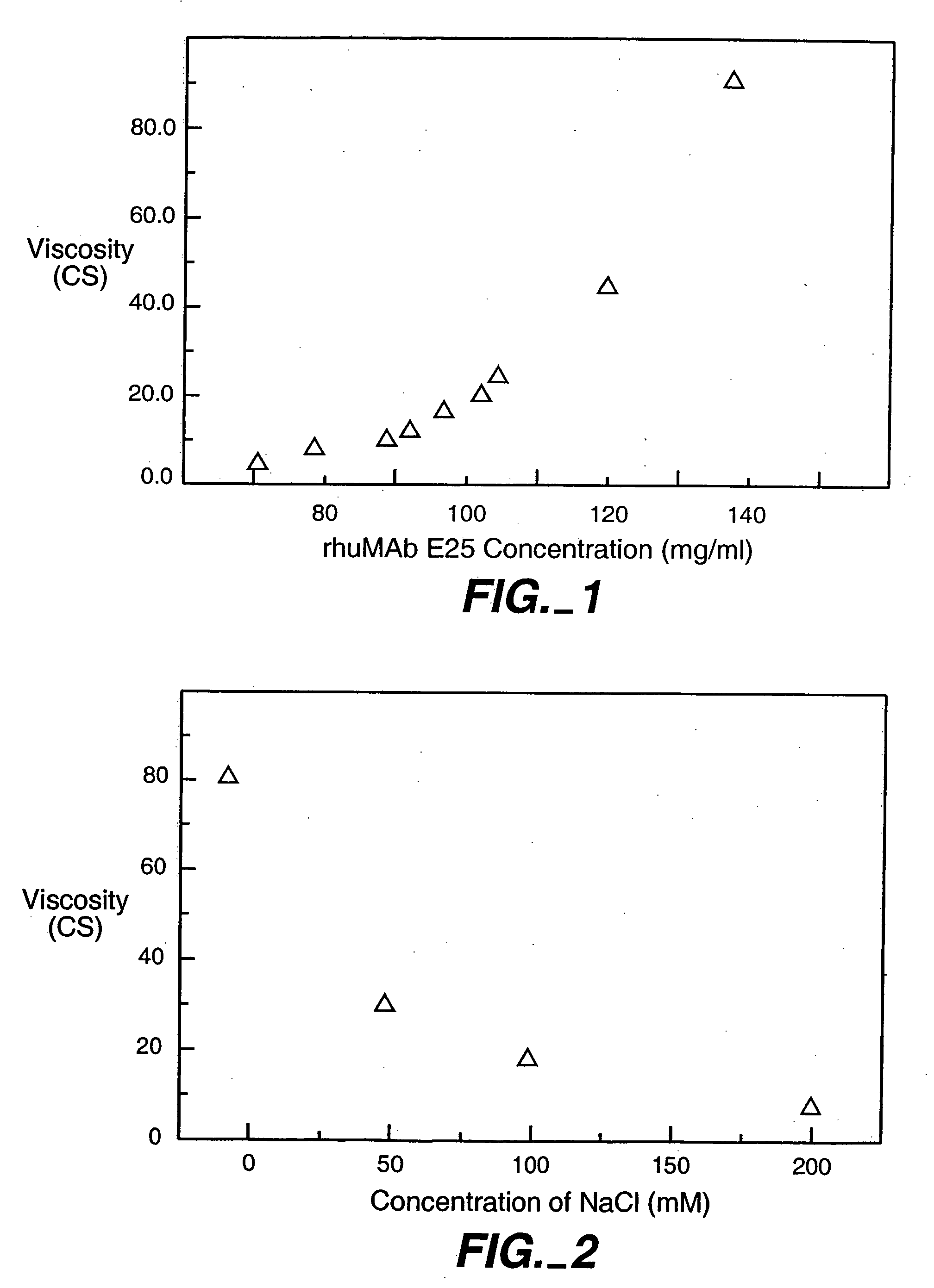 Patent US20050175603 - Reduced-viscosity concentrated ...