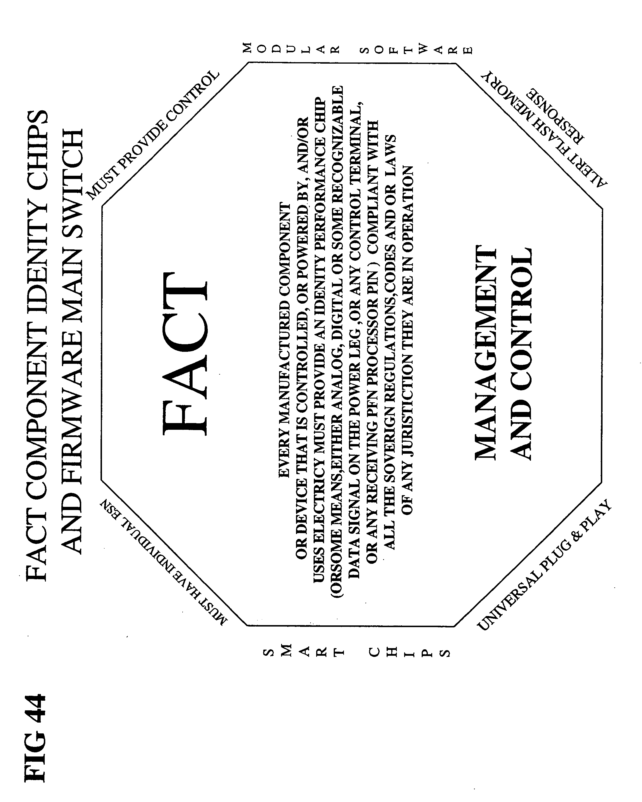 patent us20050187677 pfn trac systemtm faa upgrades for accountable remote and robotics