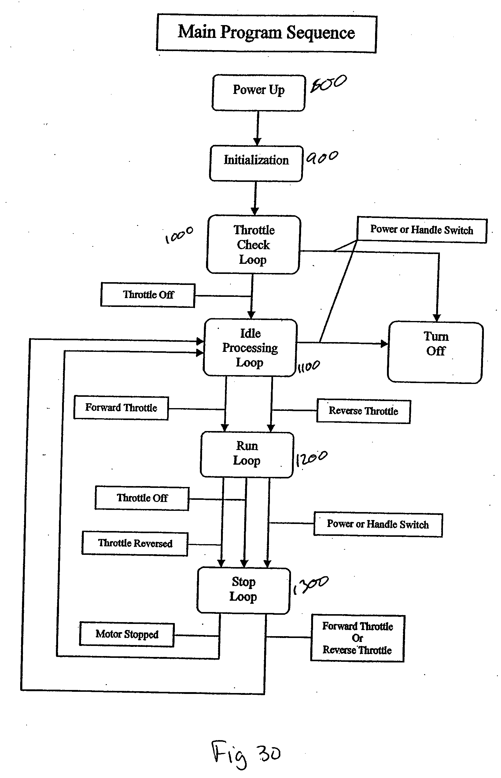 Patent US20050238337 - Wheel chair drive apparatus and method ... on