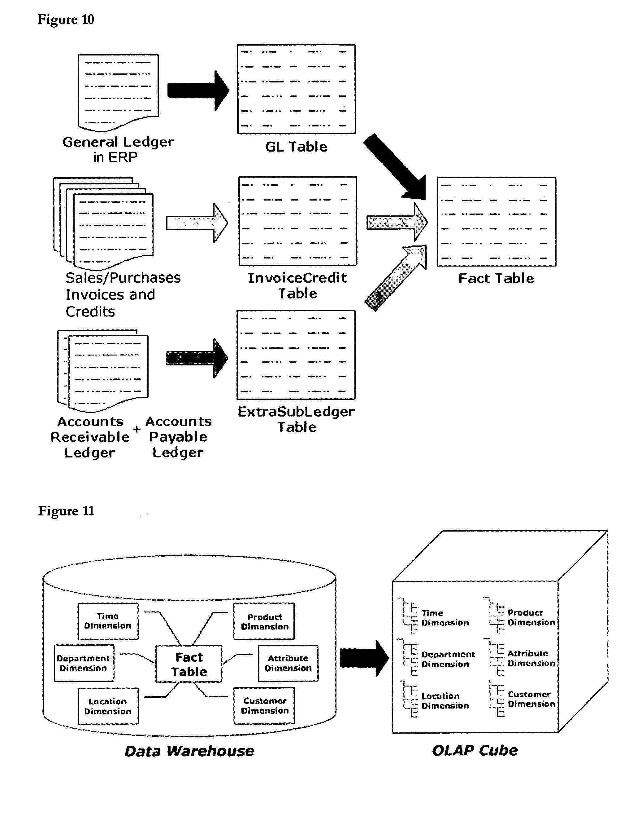 data cube in data warehouse pdf