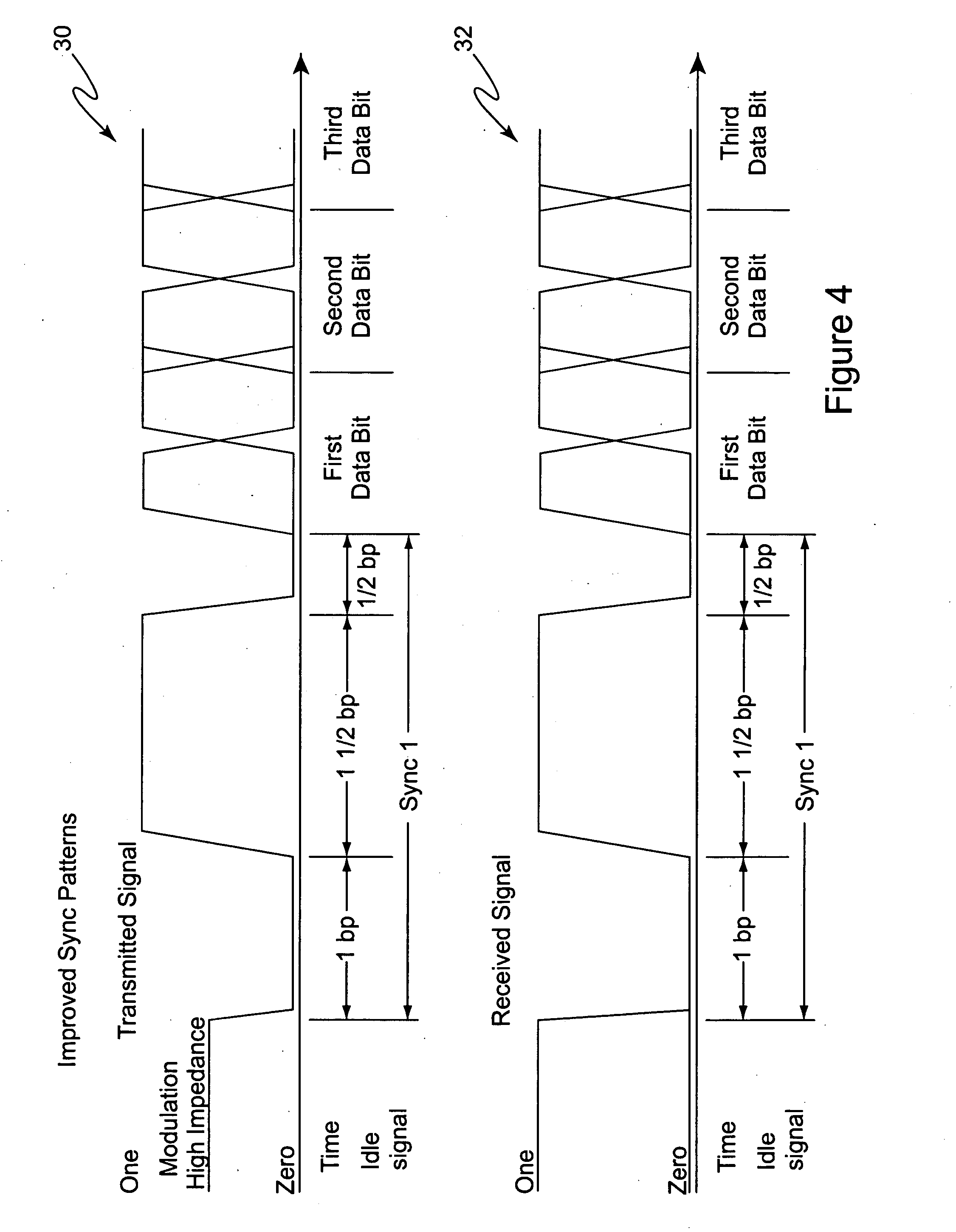 patent us20050249323 - data message sync pattern