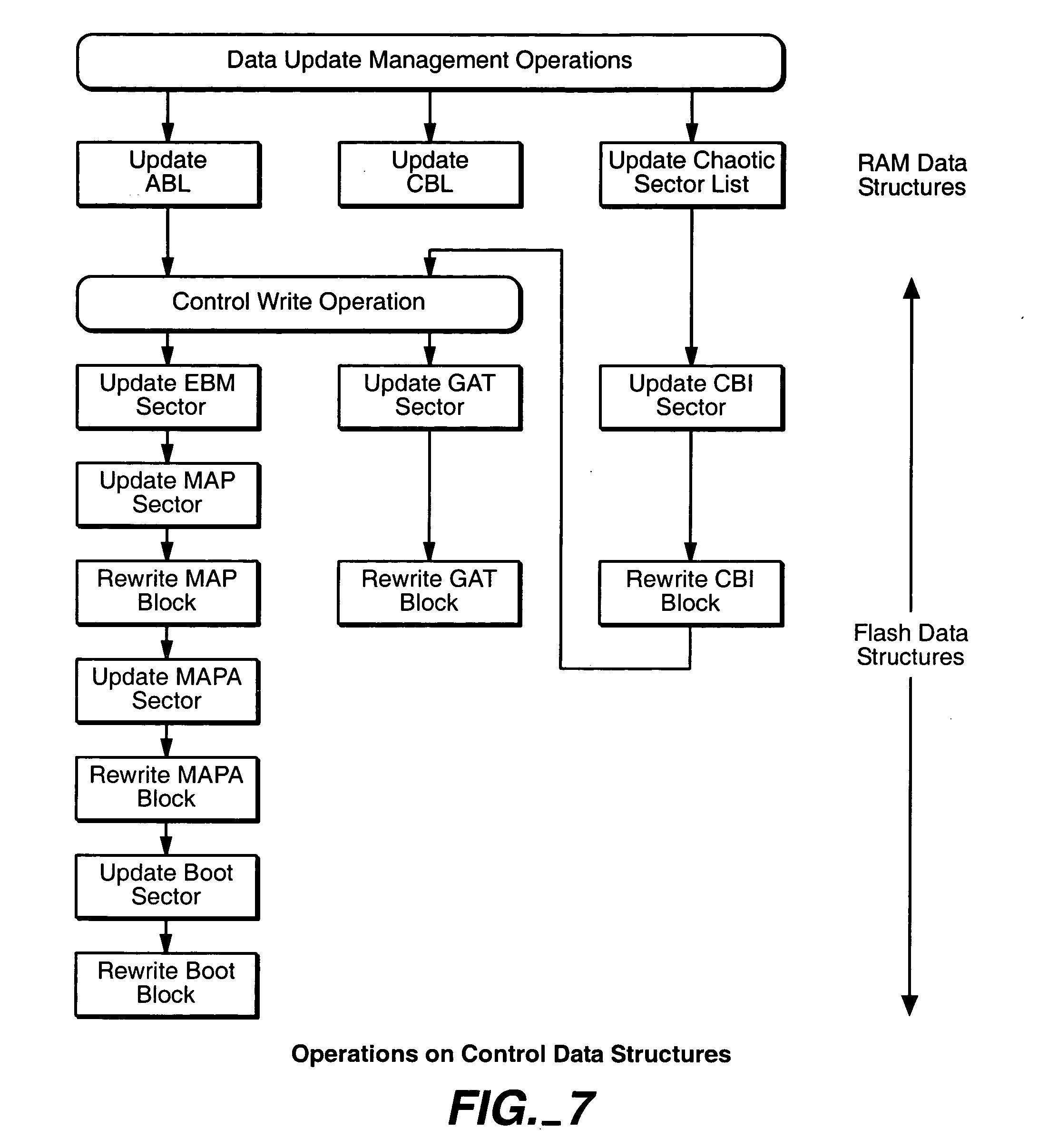 Patent US20050251617 - Hybrid non-volatile memory system - Google ...