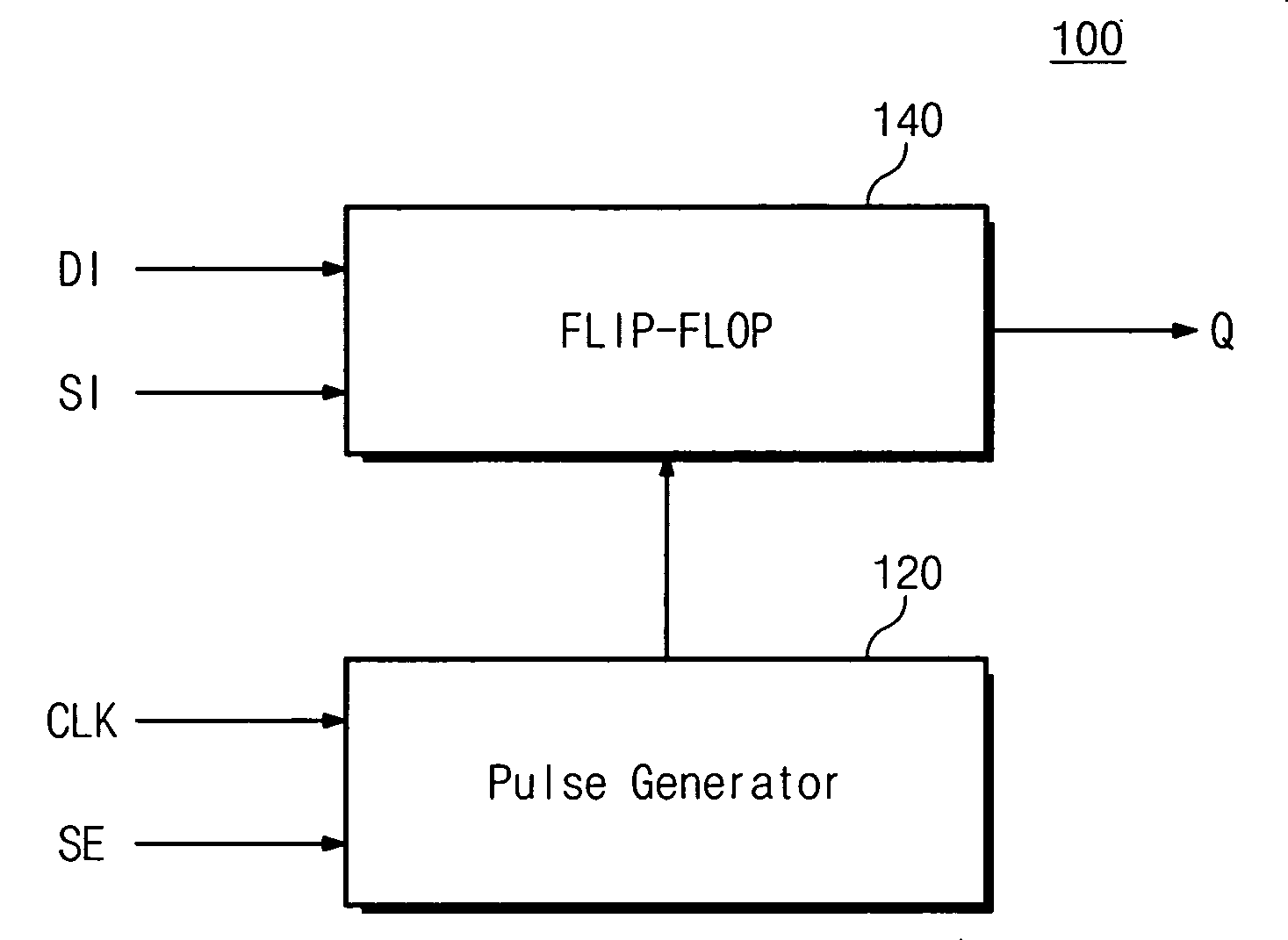 Patent Us20050268191 Semiconductor Integrated Circuit Device Pulse Generator Diagram Drawing