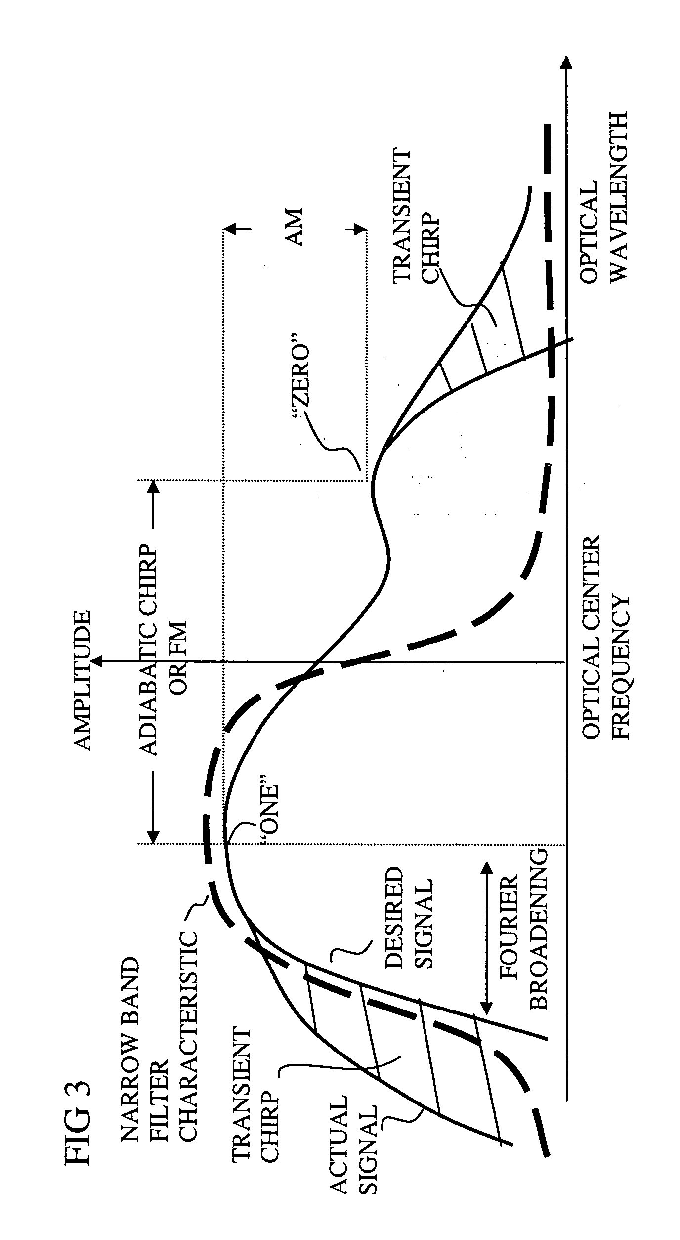 patent us20050271394 - filter to improve dispersion tolerance for optical transmission