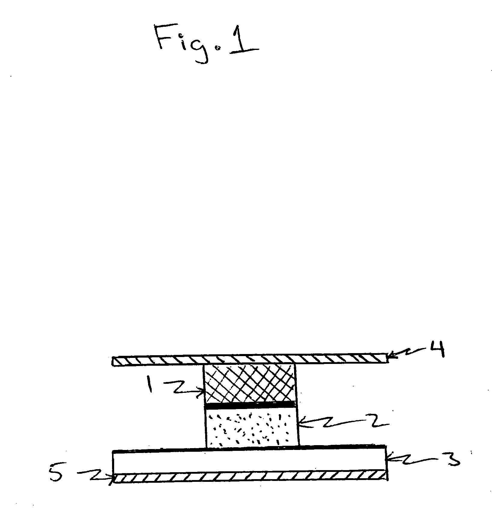 Patent US Dry formulation for transcutaneous