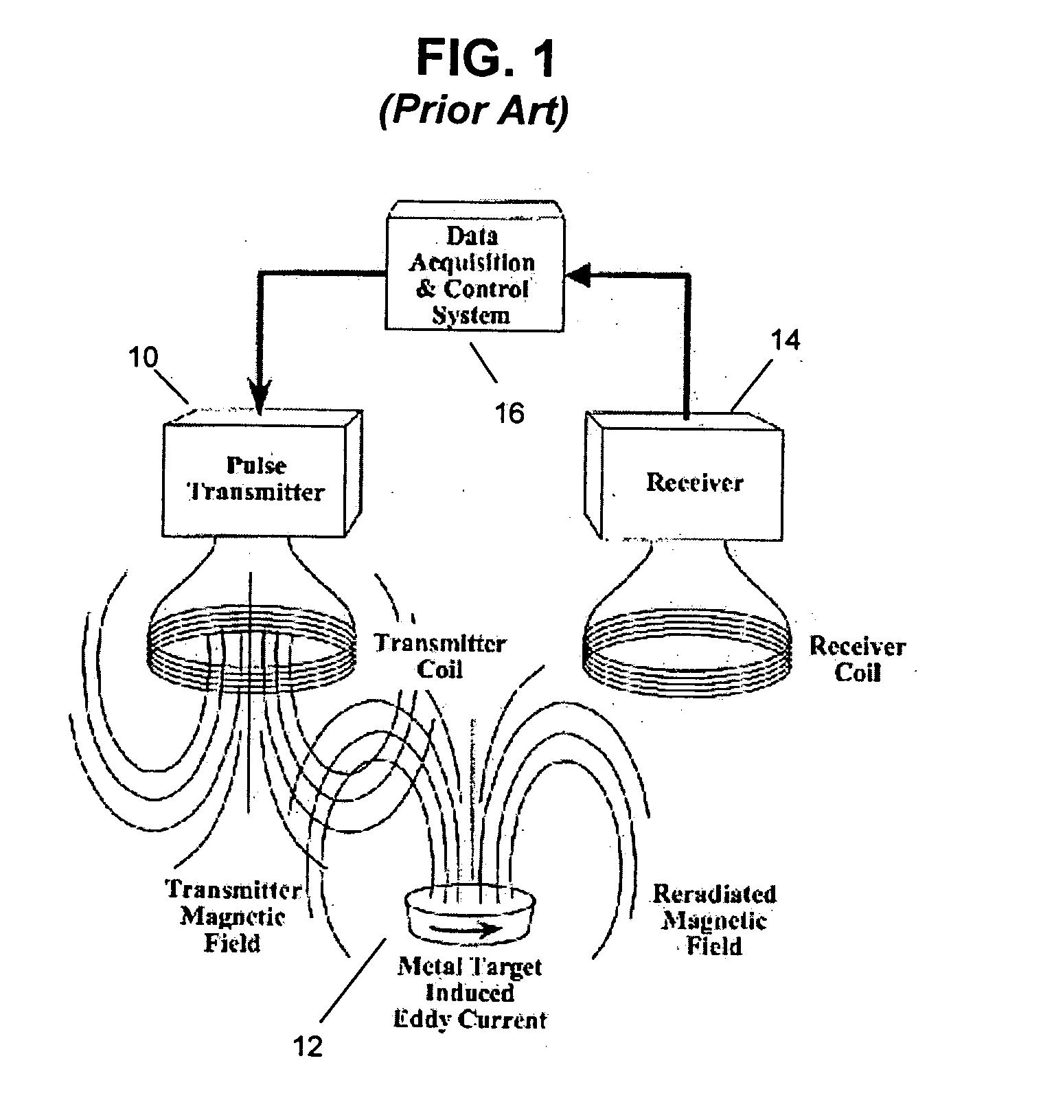 patente us20060006873