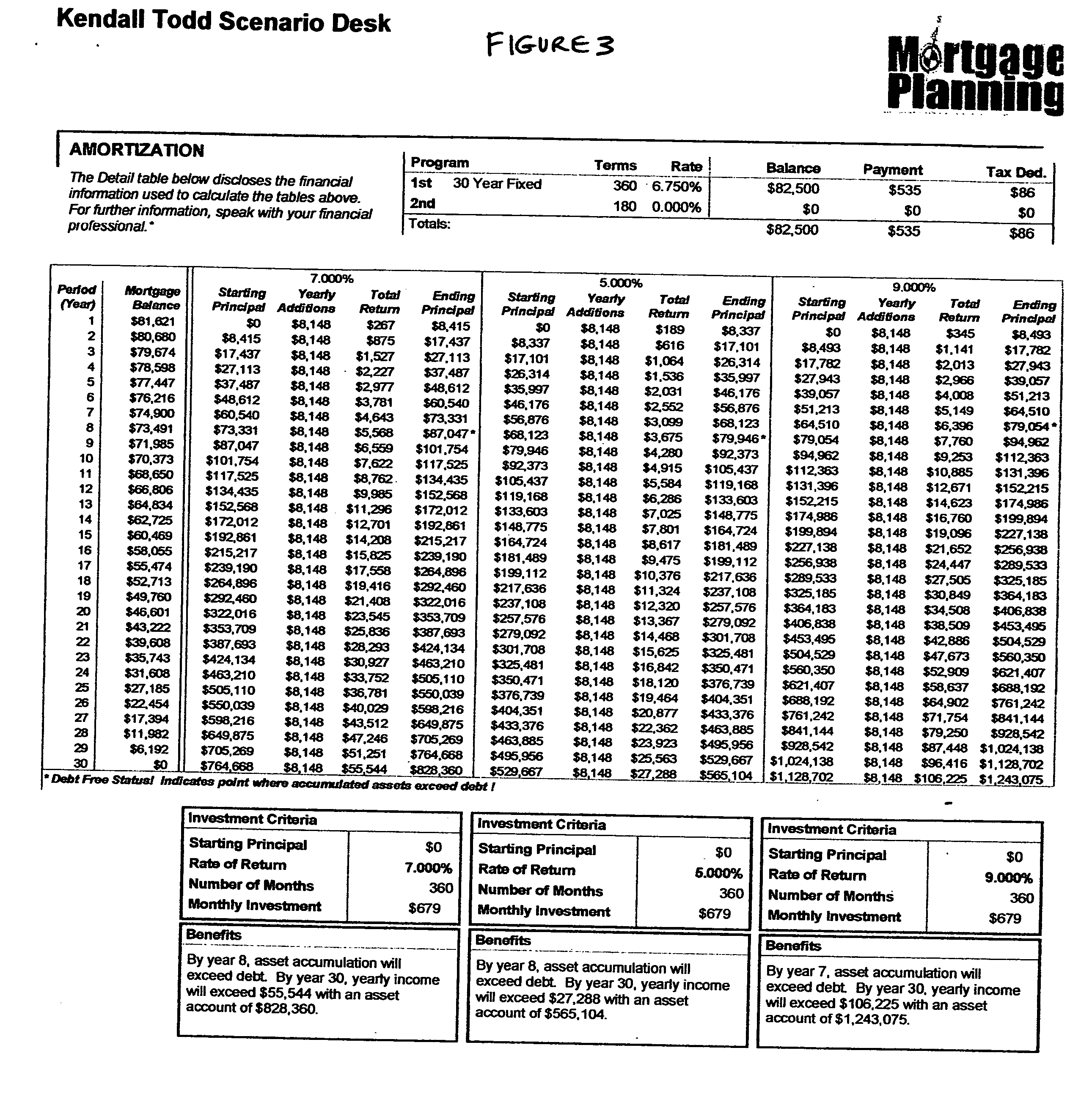 Assignment of mortgage system group
