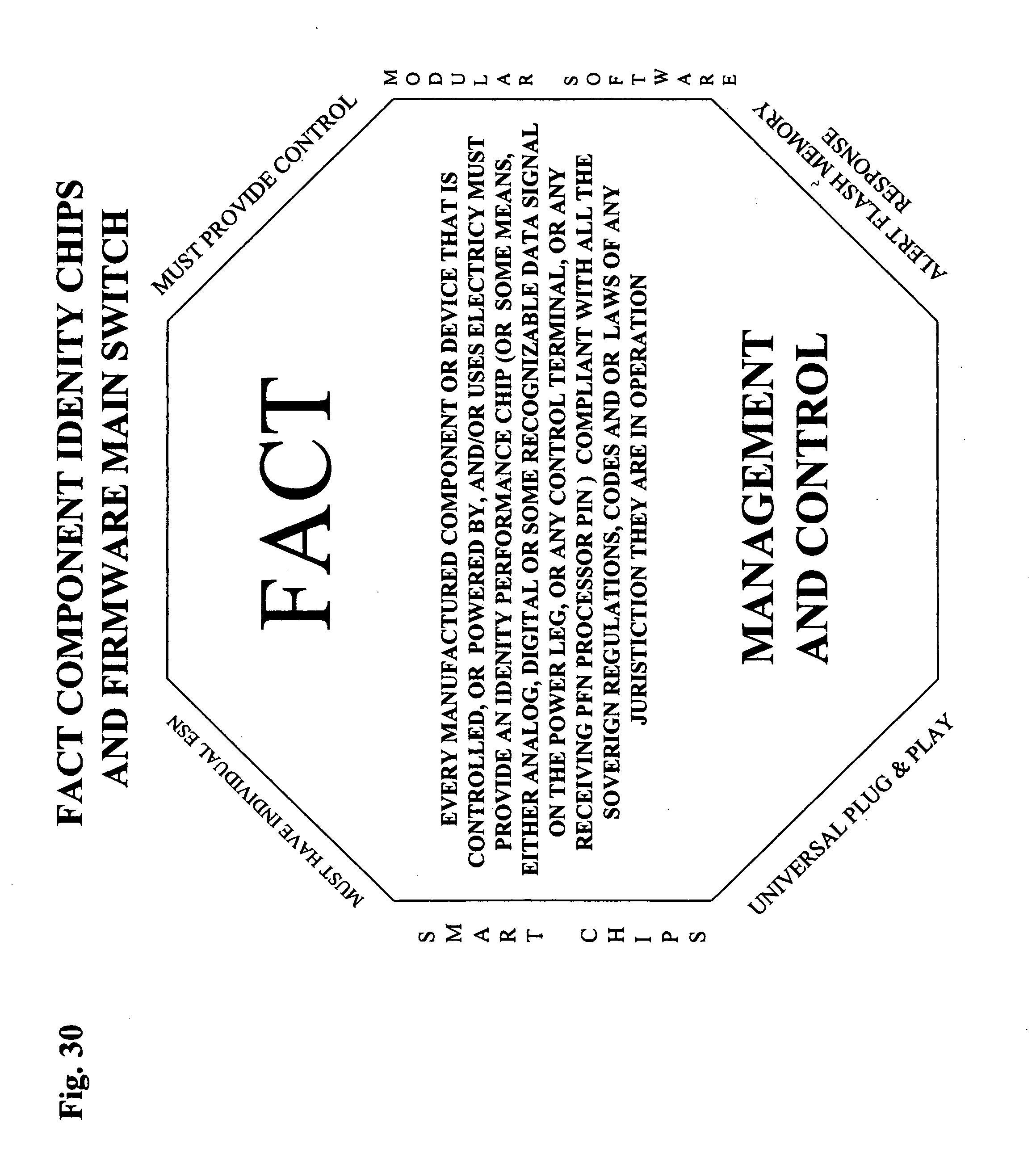 Patent Us20060026017 National International Management And Scr Firingangle Control Circuit Diagram Tradeoficcom Drawing