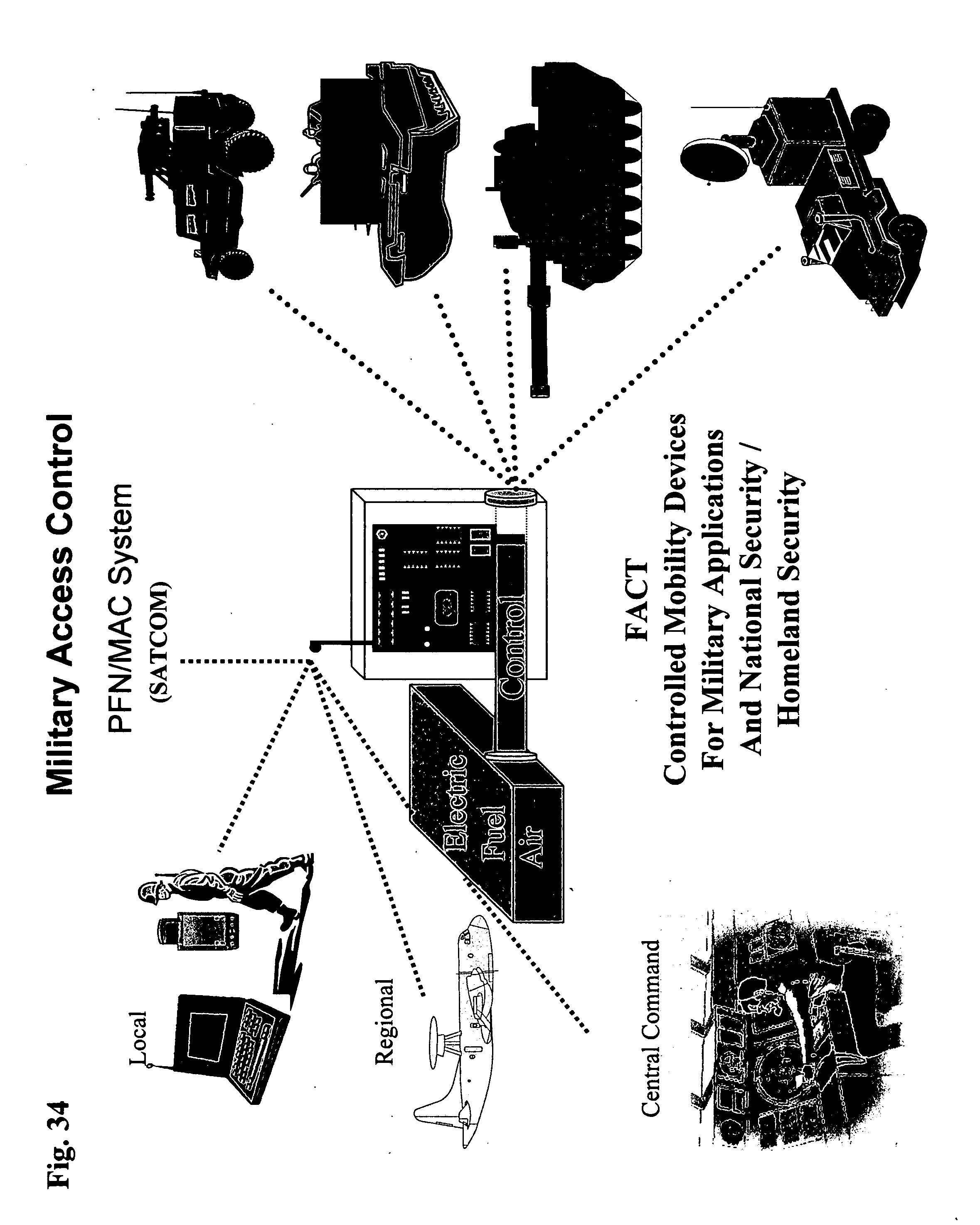 схема перевода в нули радиостанции президента jfk