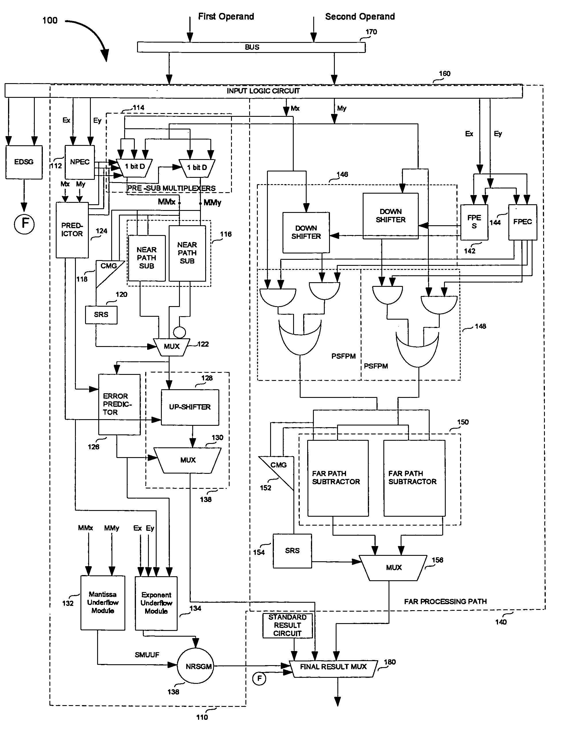 Brevet Us20060036667 Methods And Apparatus For An Efficient 1 Bit Alu Logic Diagram Patent Drawing