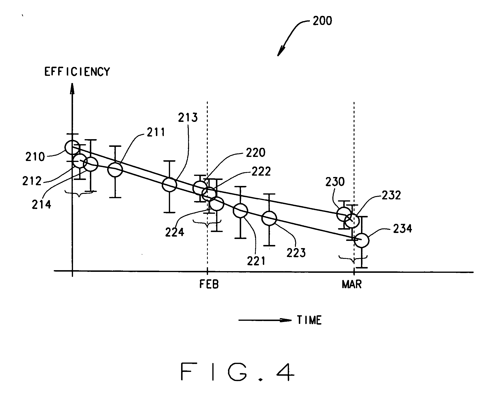 Patent US Methods for low cost estimation of steam
