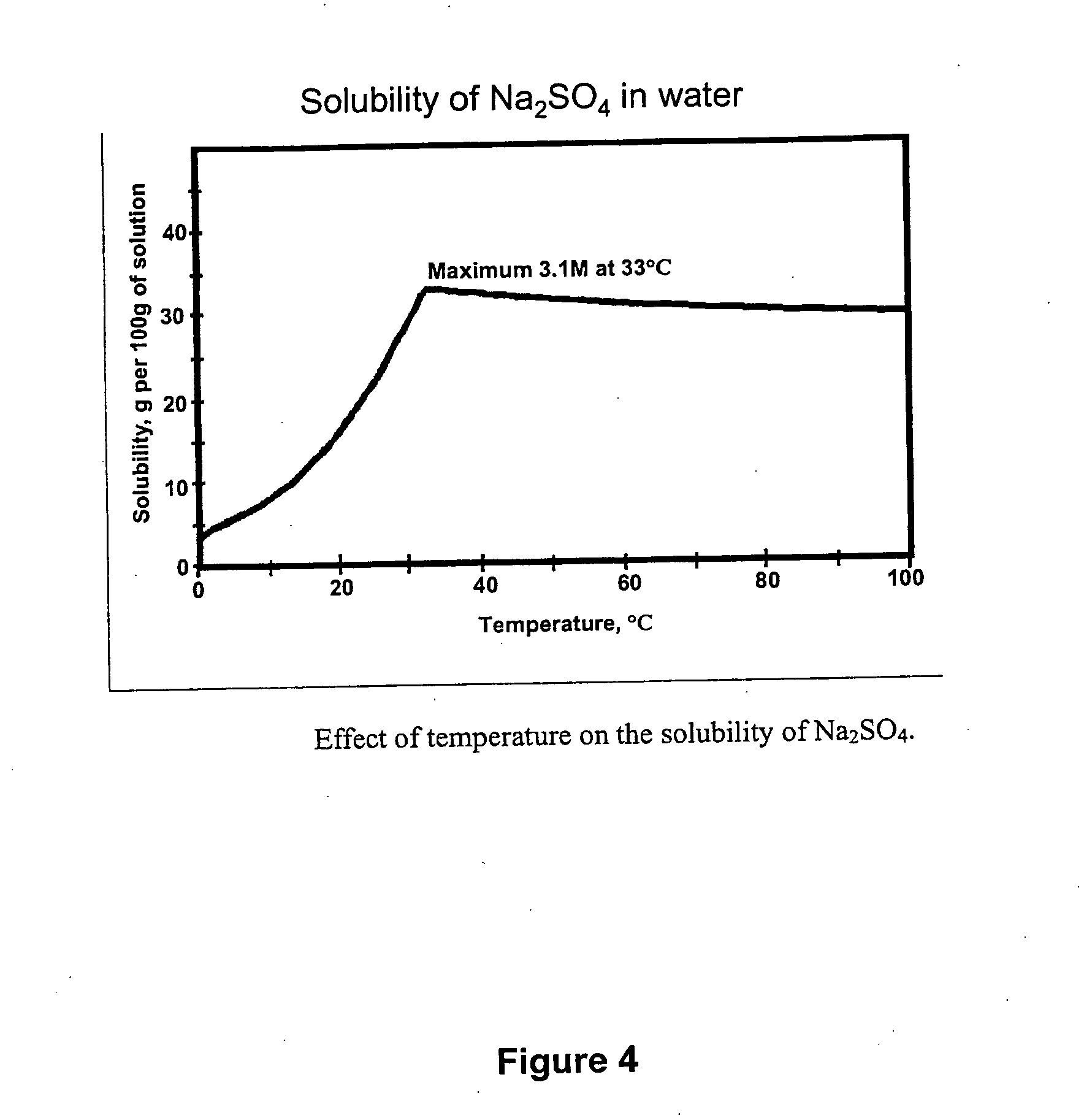 Patent US Water desalination process and apparatus