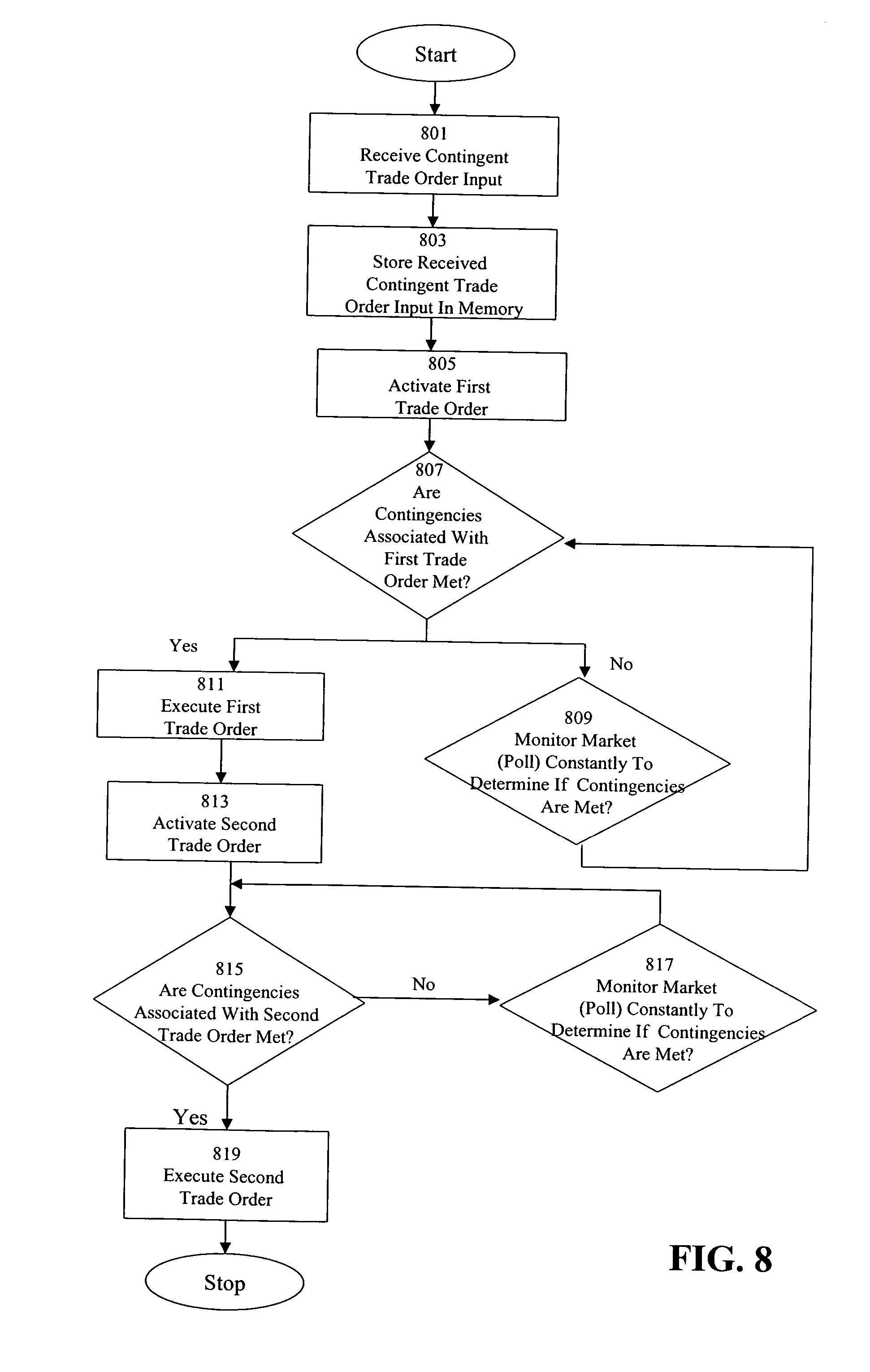 us provisional patent application forms