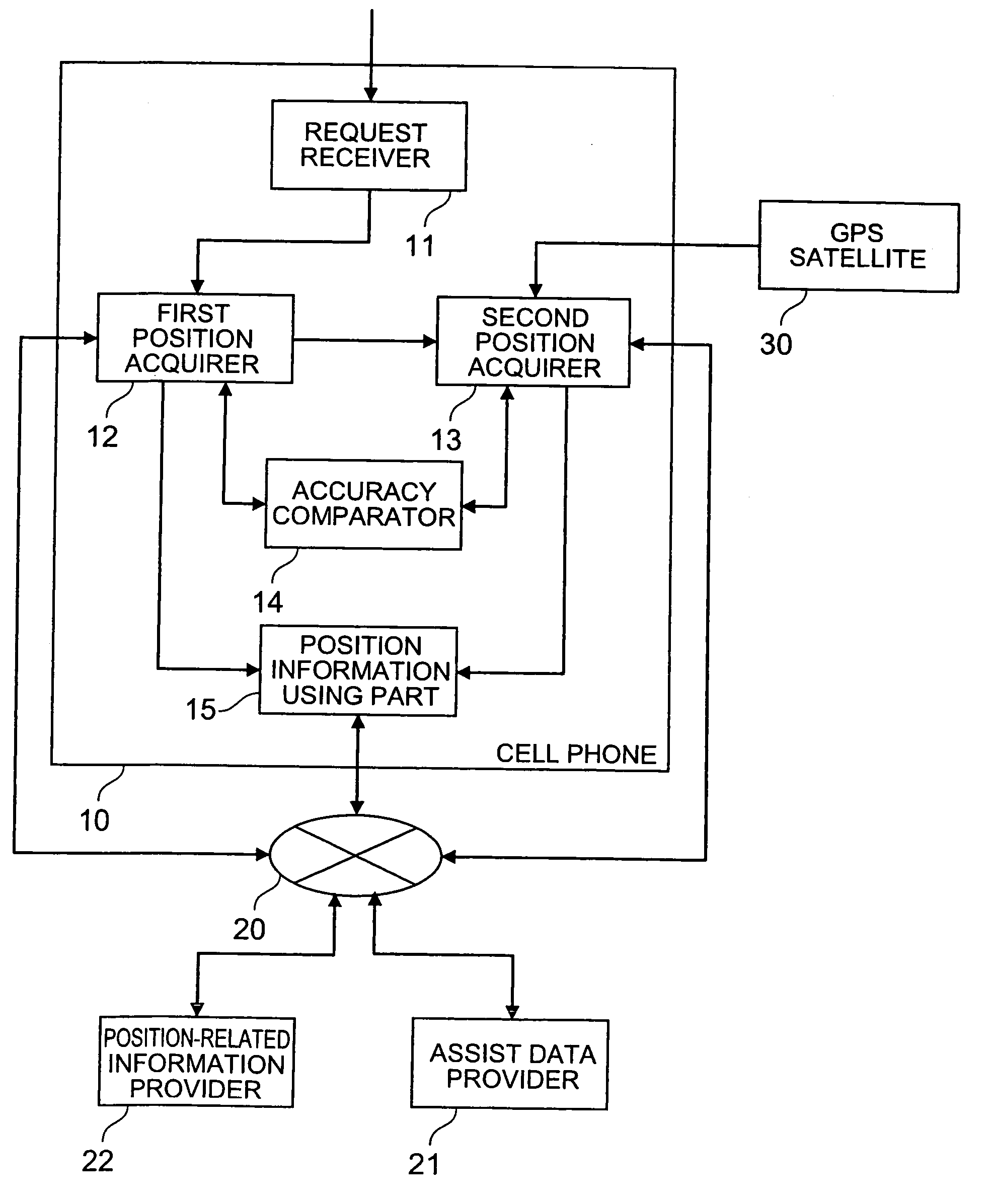 patent us20060079248 mobile communication terminal and position rh google com na