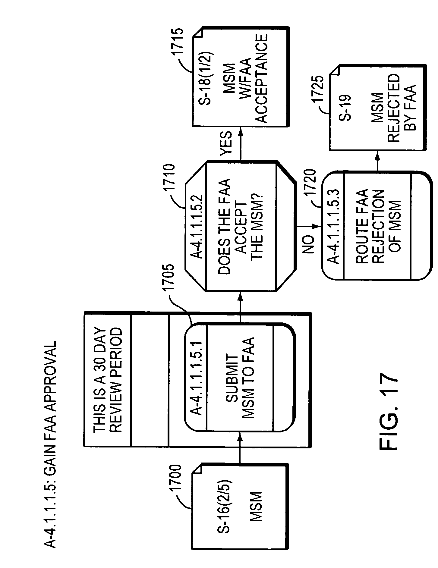 Msm cargo tracking - Patent Drawing