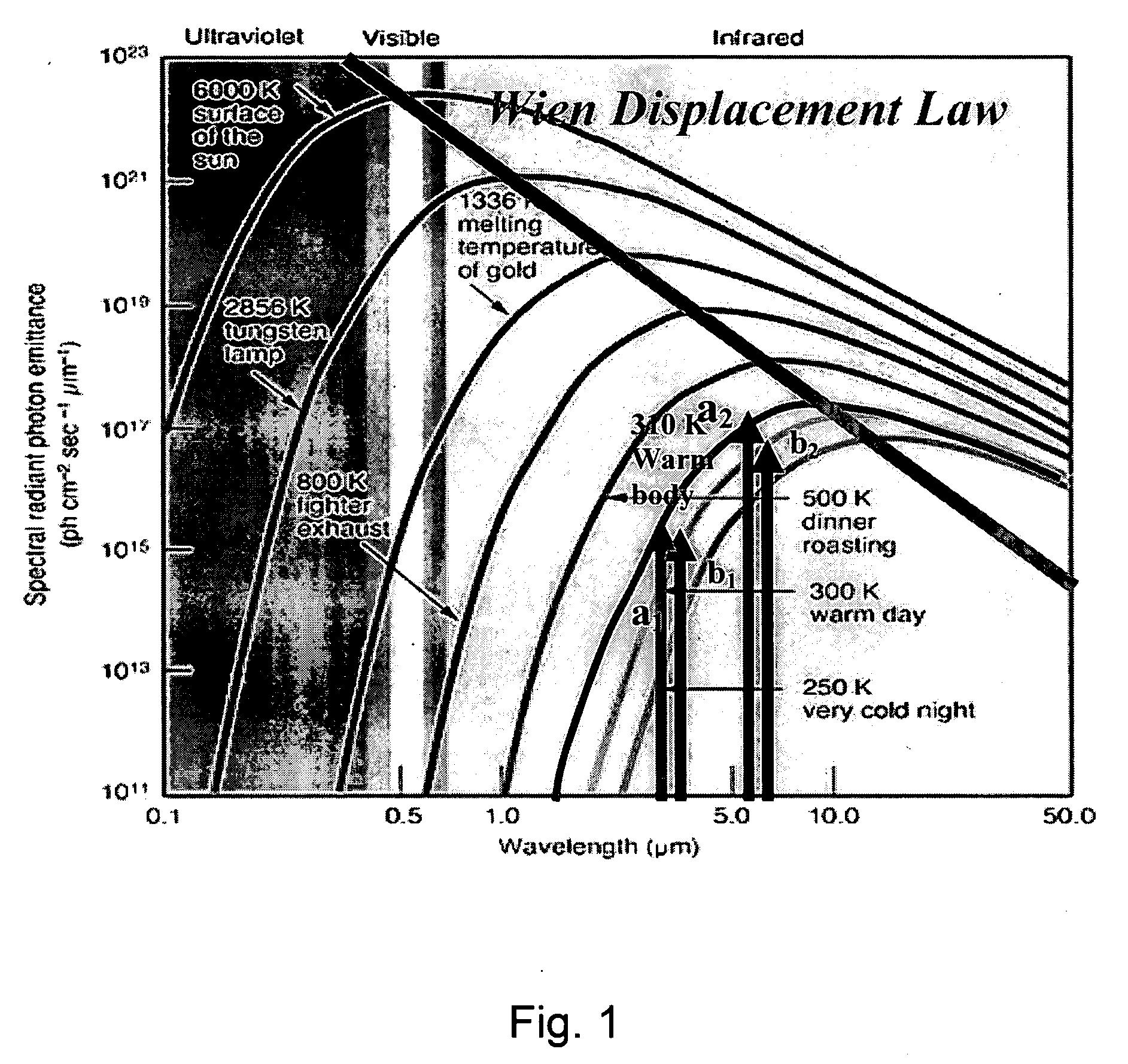 patent us20060097176