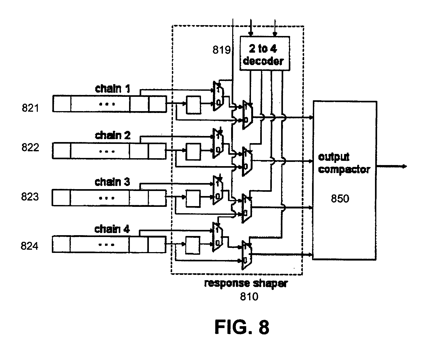 Patent Us20060101316 Test Output Compaction Using Response Shaper Figure 8 4x1 Multiplexer With 2x4 Decoder Selector Block Diagram Drawing