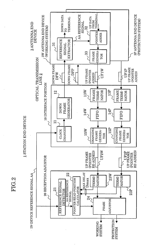 Patent US20060105728 - Phase adjusting method and apparatus ...